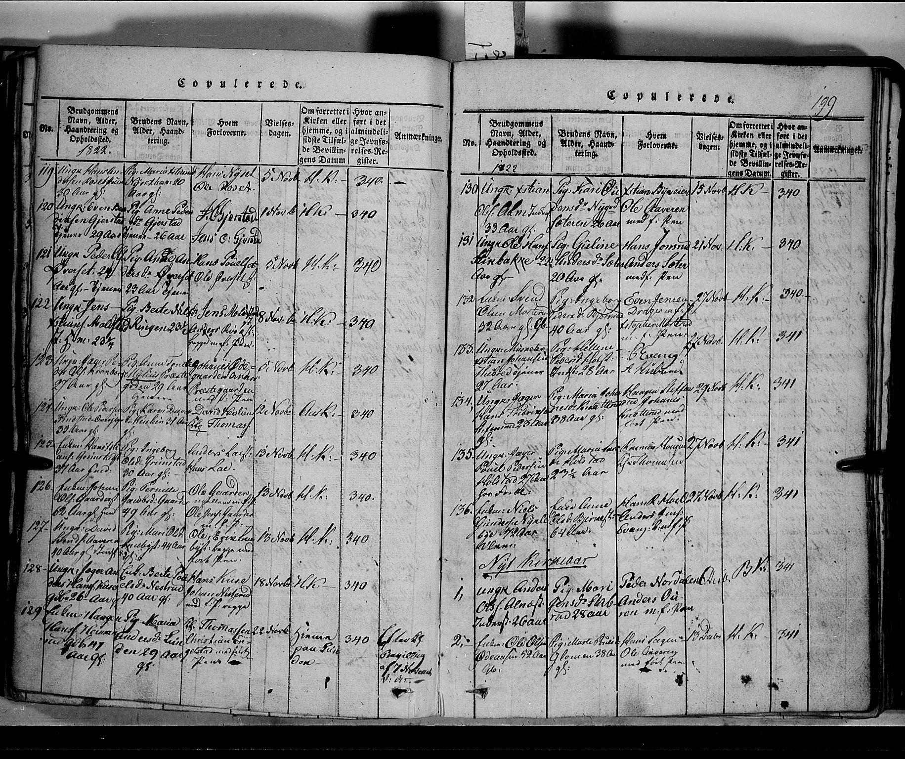 SAH, Toten prestekontor, Klokkerbok nr. 2, 1820-1827, s. 199