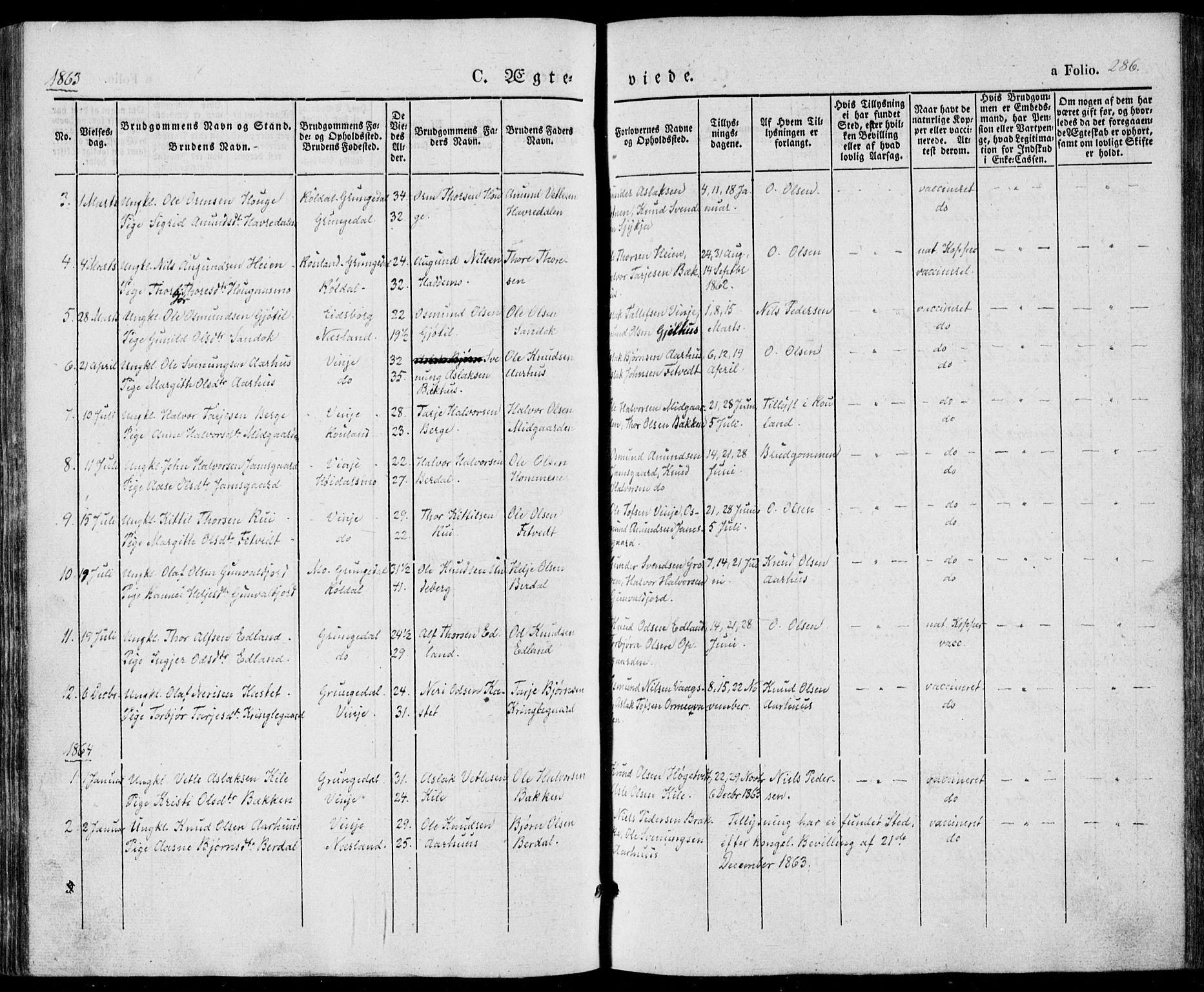 SAKO, Vinje kirkebøker, F/Fa/L0004: Ministerialbok nr. I 4, 1843-1869, s. 286