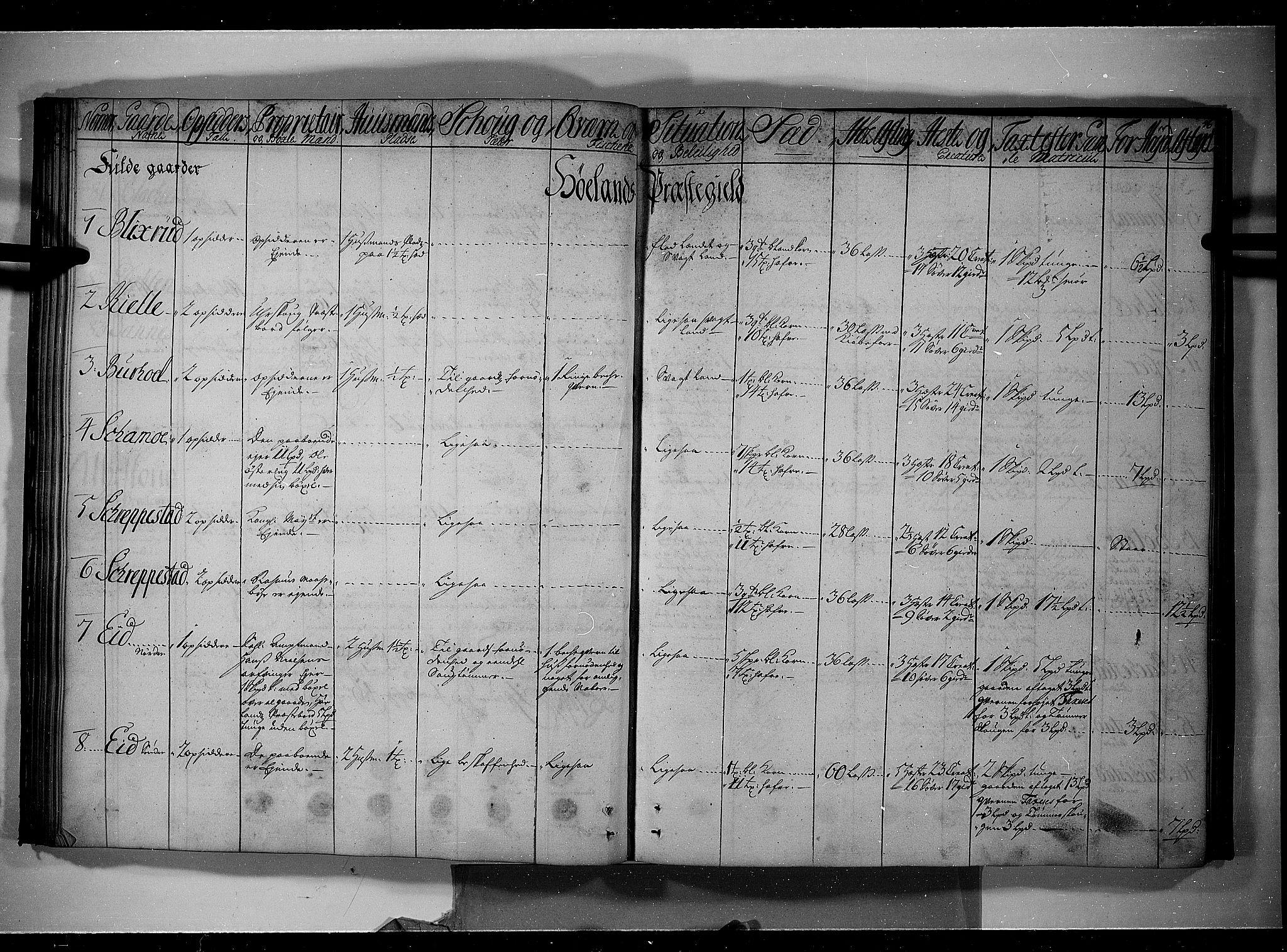 RA, Rentekammeret inntil 1814, Realistisk ordnet avdeling, N/Nb/Nbf/L0091: Nedre Romerike eksaminasjonsprotokoll, 1723, s. 45b-46a