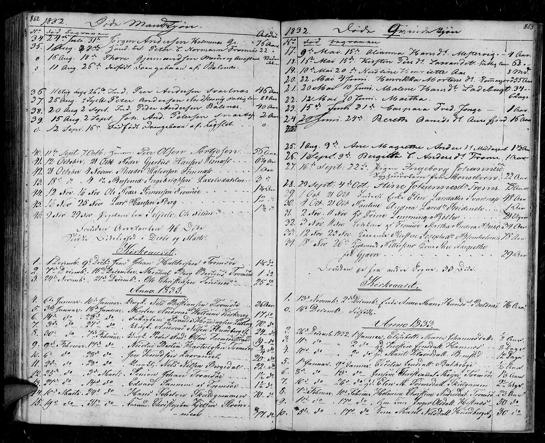 SATØ, Tromsø sokneprestkontor/stiftsprosti/domprosti, G/Ga/L0008kirke: Ministerialbok nr. 8, 1829-1837, s. 862-863