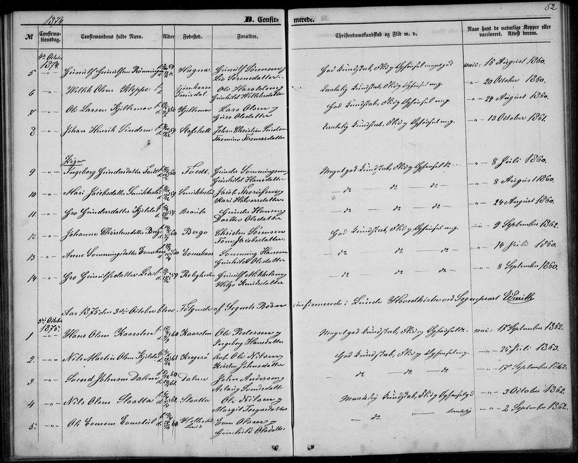 SAKO, Lunde kirkebøker, F/Fb/L0002: Ministerialbok nr. II 2, 1861-1881, s. 52