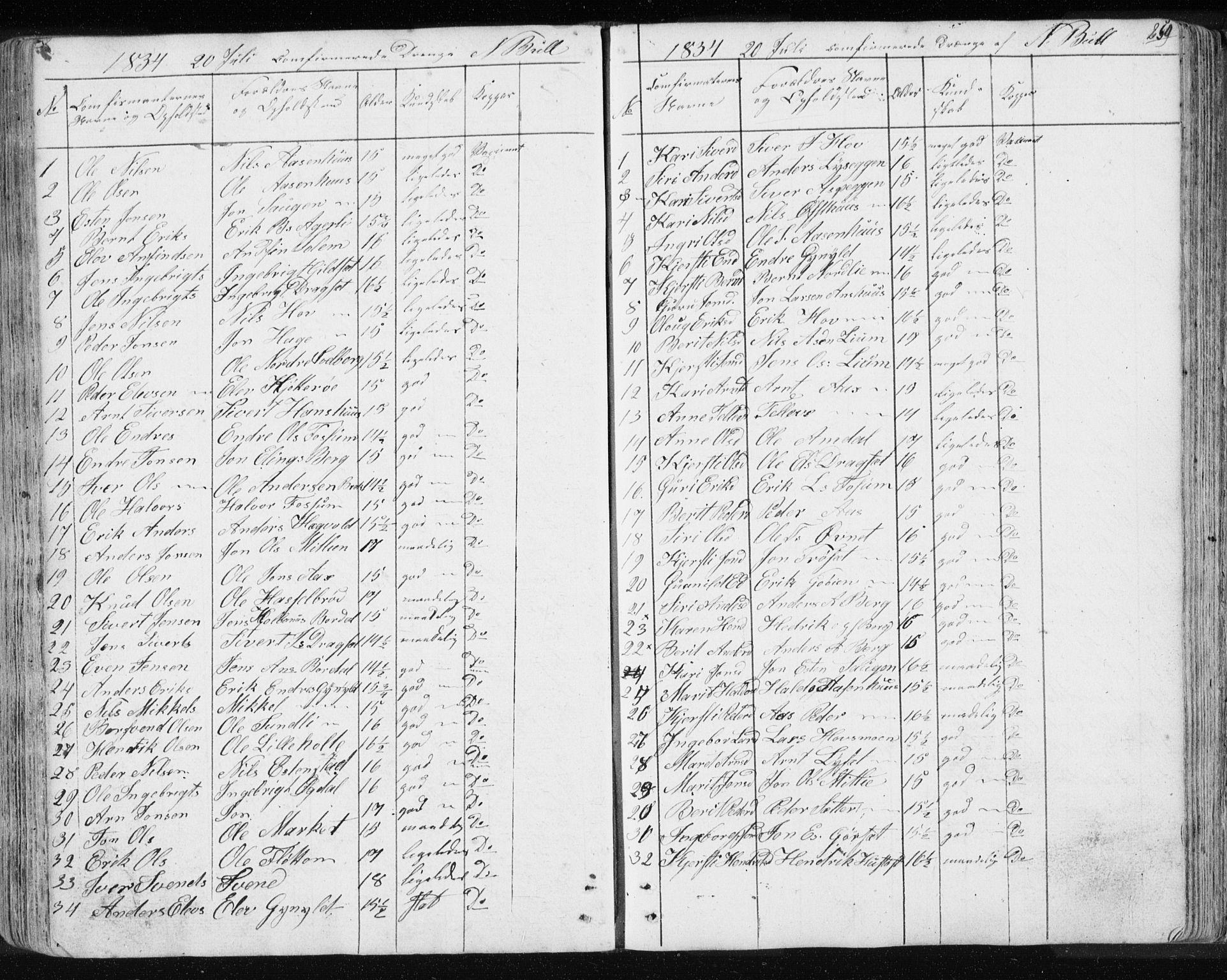 SAT, Ministerialprotokoller, klokkerbøker og fødselsregistre - Sør-Trøndelag, 689/L1043: Klokkerbok nr. 689C02, 1816-1892, s. 259