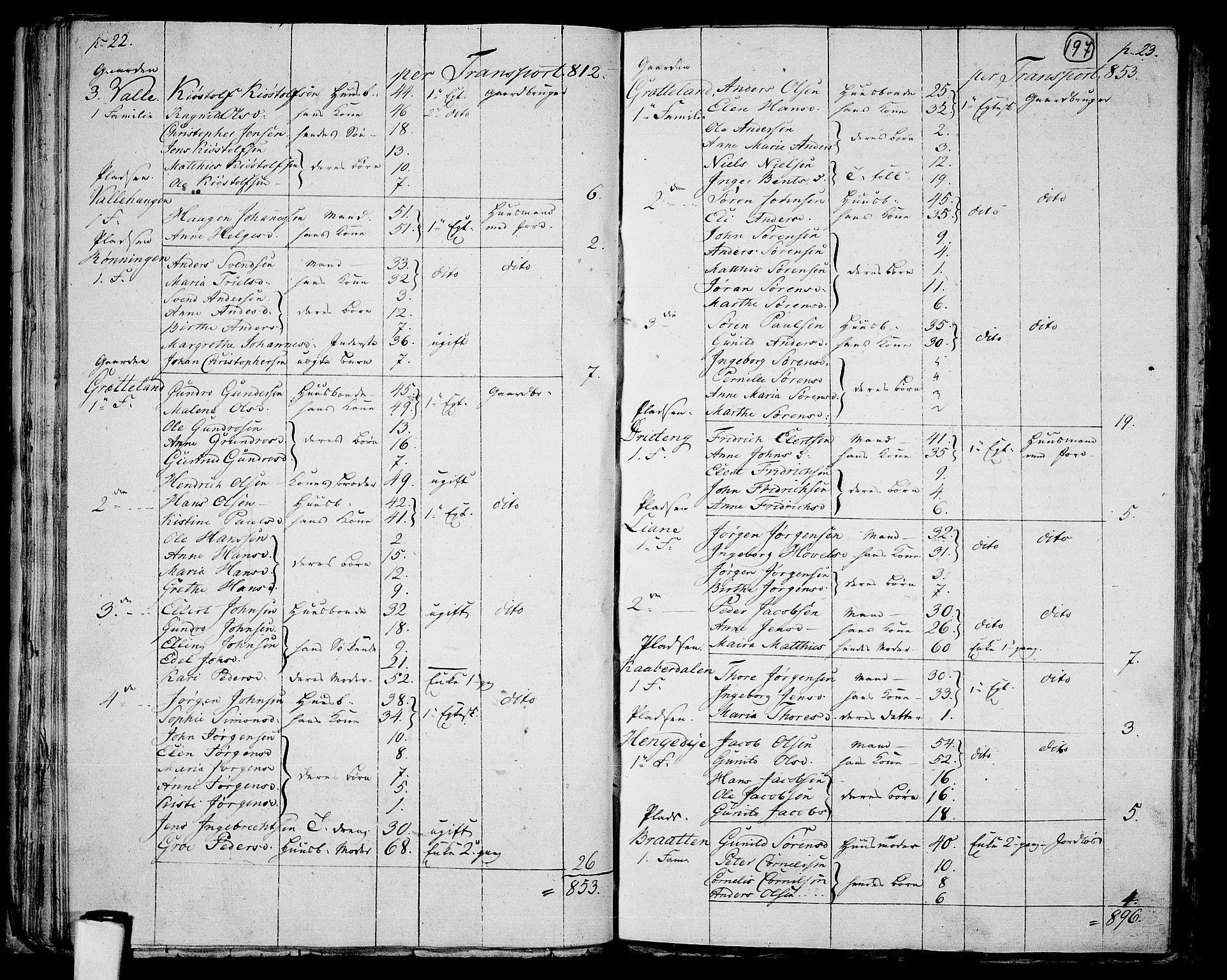 RA, Folketelling 1801 for 0130P Tune prestegjeld, 1801, s. 196b-197a