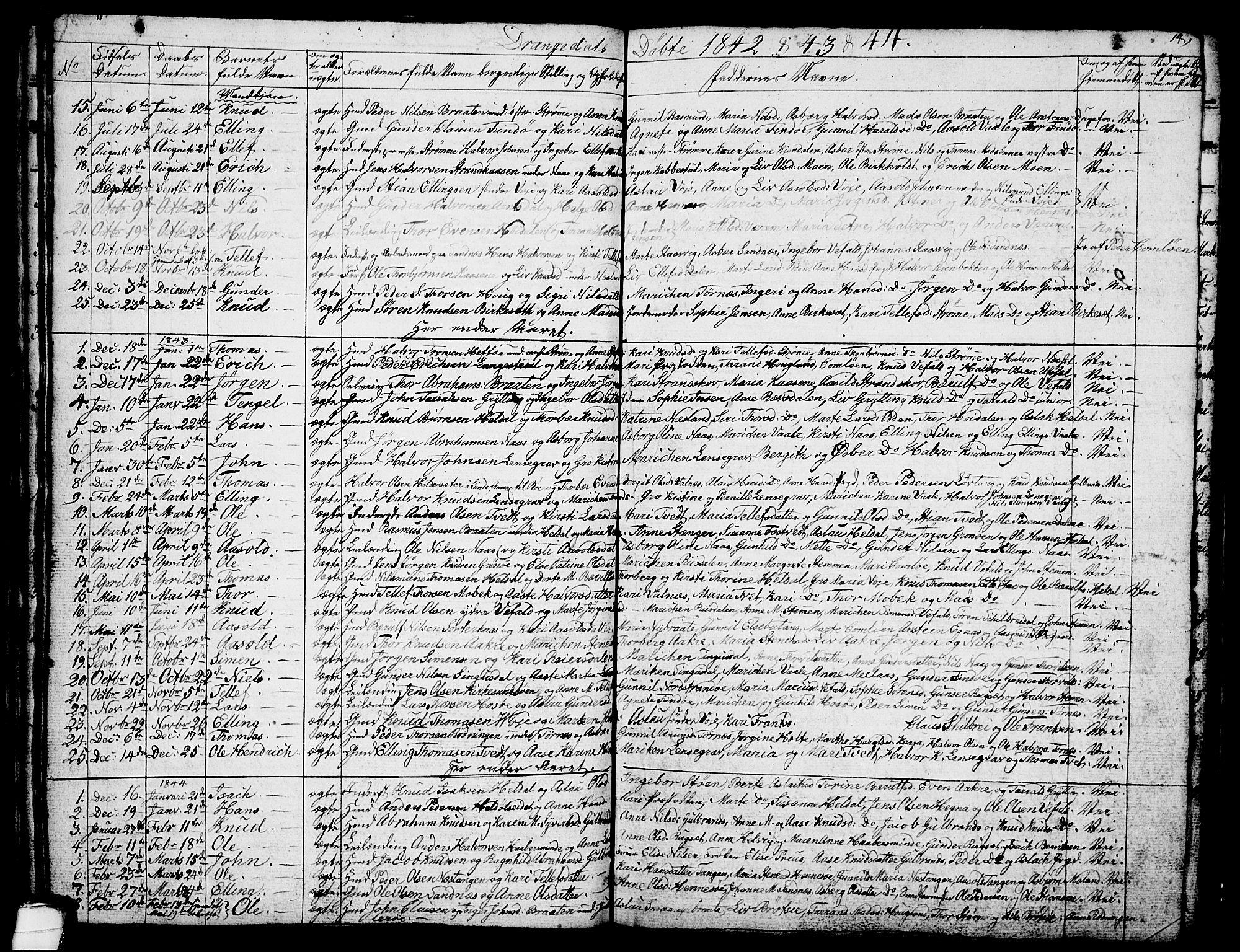 SAKO, Drangedal kirkebøker, G/Ga/L0001: Klokkerbok nr. I 1 /1, 1814-1856, s. 14