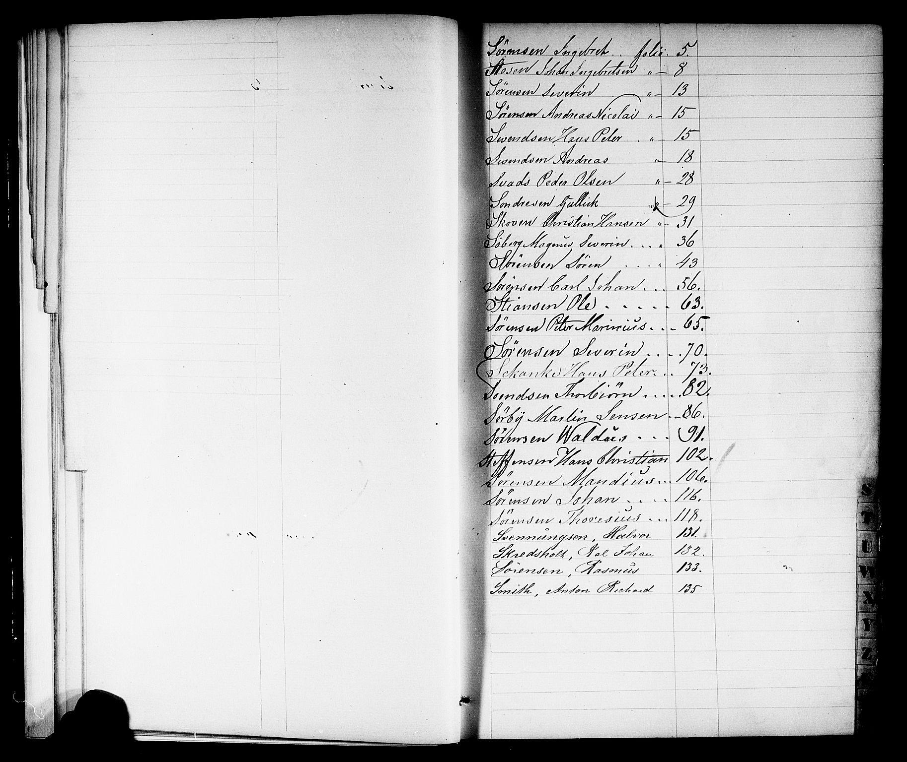 SAKO, Porsgrunn innrulleringskontor, F/Fb/L0001: Annotasjonsrulle, 1860-1868, s. 20