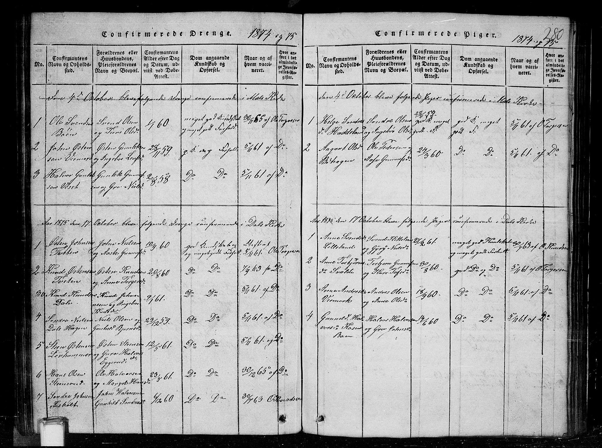 SAKO, Tinn kirkebøker, G/Gc/L0001: Klokkerbok nr. III 1, 1815-1879, s. 280