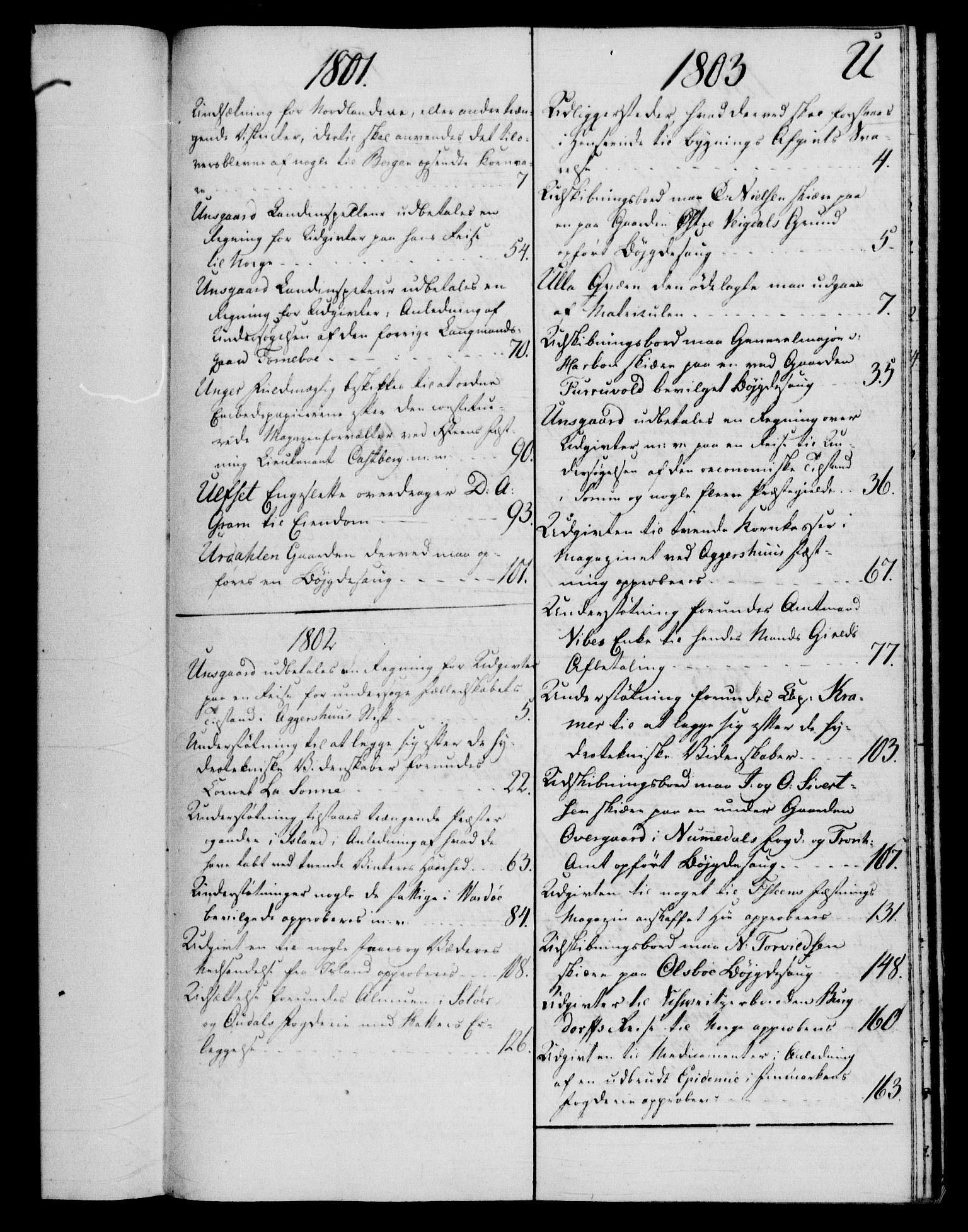 RA, Rentekammeret, Kammerkanselliet, G/Gf/Gfb/L0016: Register til norske relasjons- og resolusjonsprotokoller (merket RK 52.111), 1801-1814, s. 174