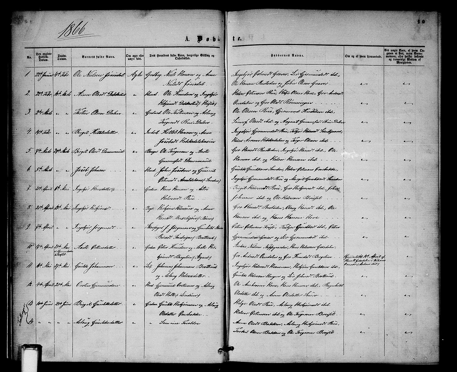 SAKO, Gransherad kirkebøker, G/Gb/L0002: Klokkerbok nr. II 2, 1860-1886, s. 10