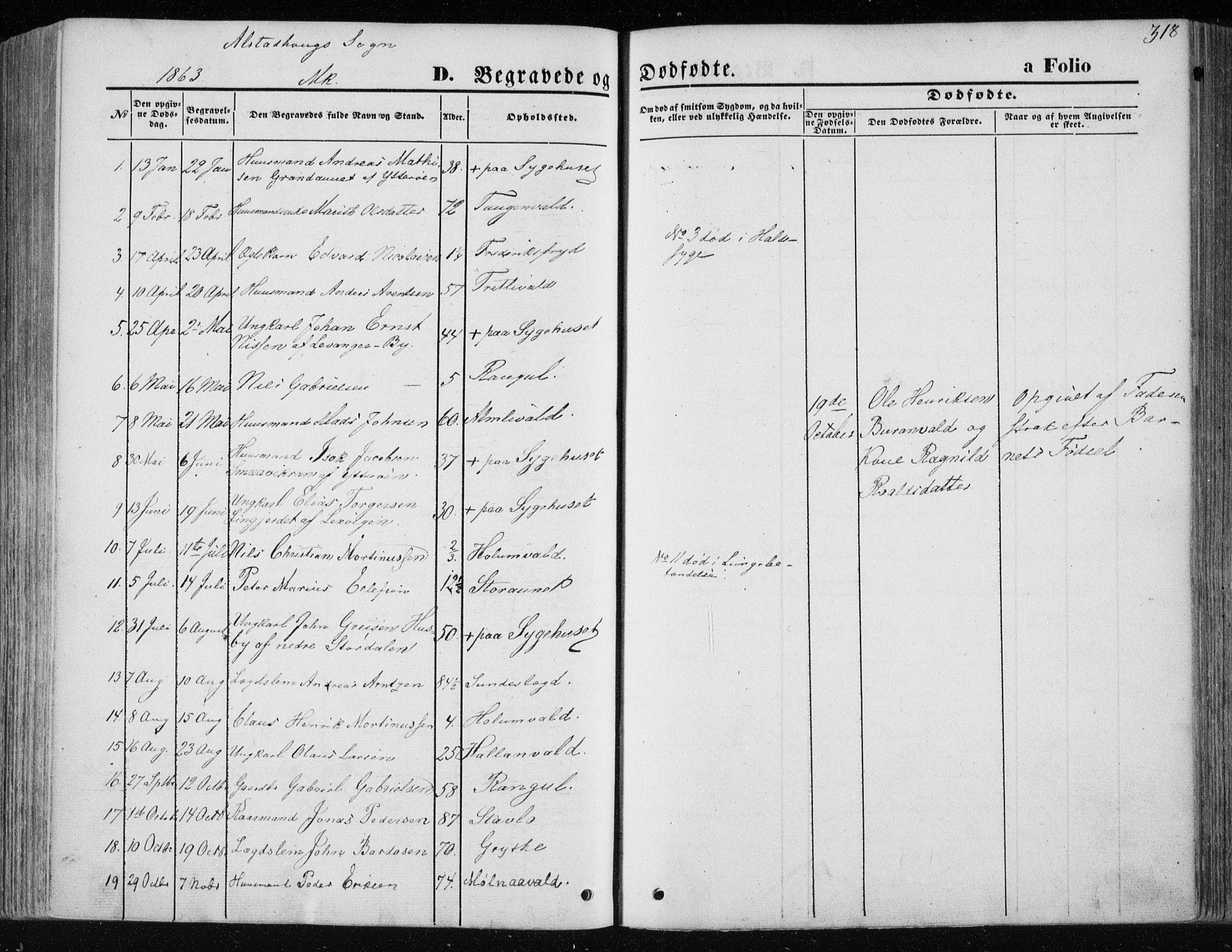 SAT, Ministerialprotokoller, klokkerbøker og fødselsregistre - Nord-Trøndelag, 717/L0157: Ministerialbok nr. 717A08 /1, 1863-1877, s. 318