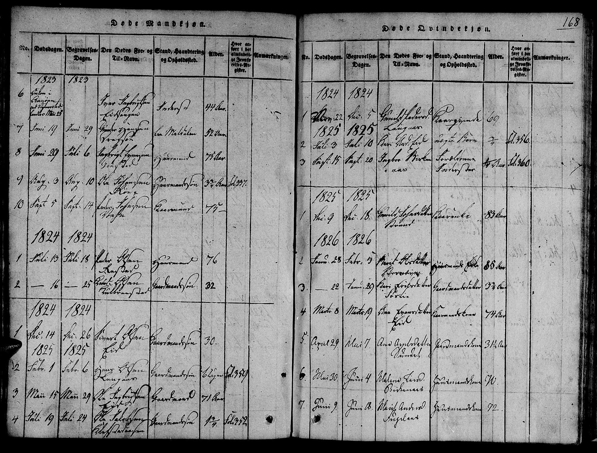 SAT, Ministerialprotokoller, klokkerbøker og fødselsregistre - Sør-Trøndelag, 691/L1068: Ministerialbok nr. 691A03 /4, 1816-1826, s. 168