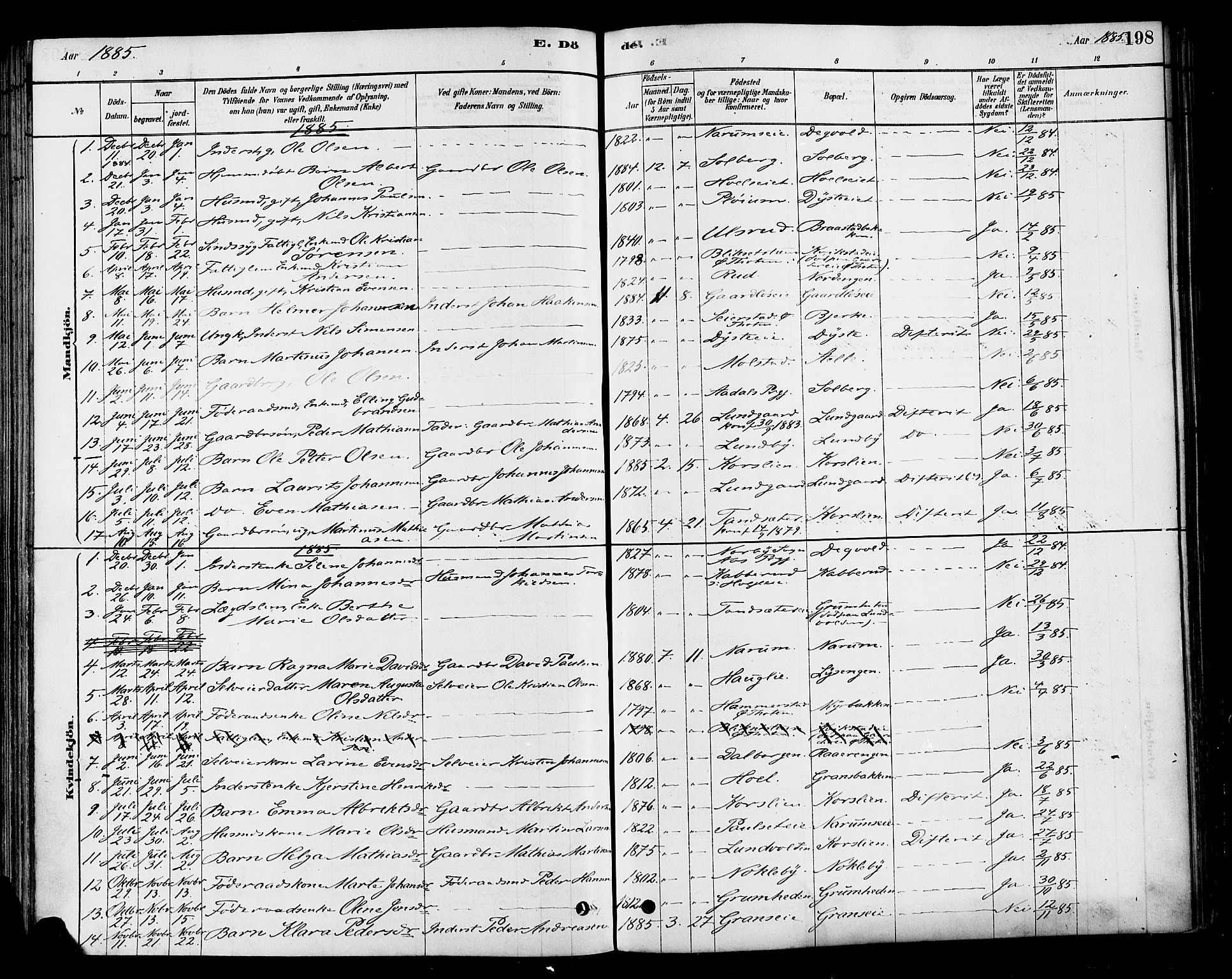 SAH, Vestre Toten prestekontor, Ministerialbok nr. 10, 1878-1894, s. 198