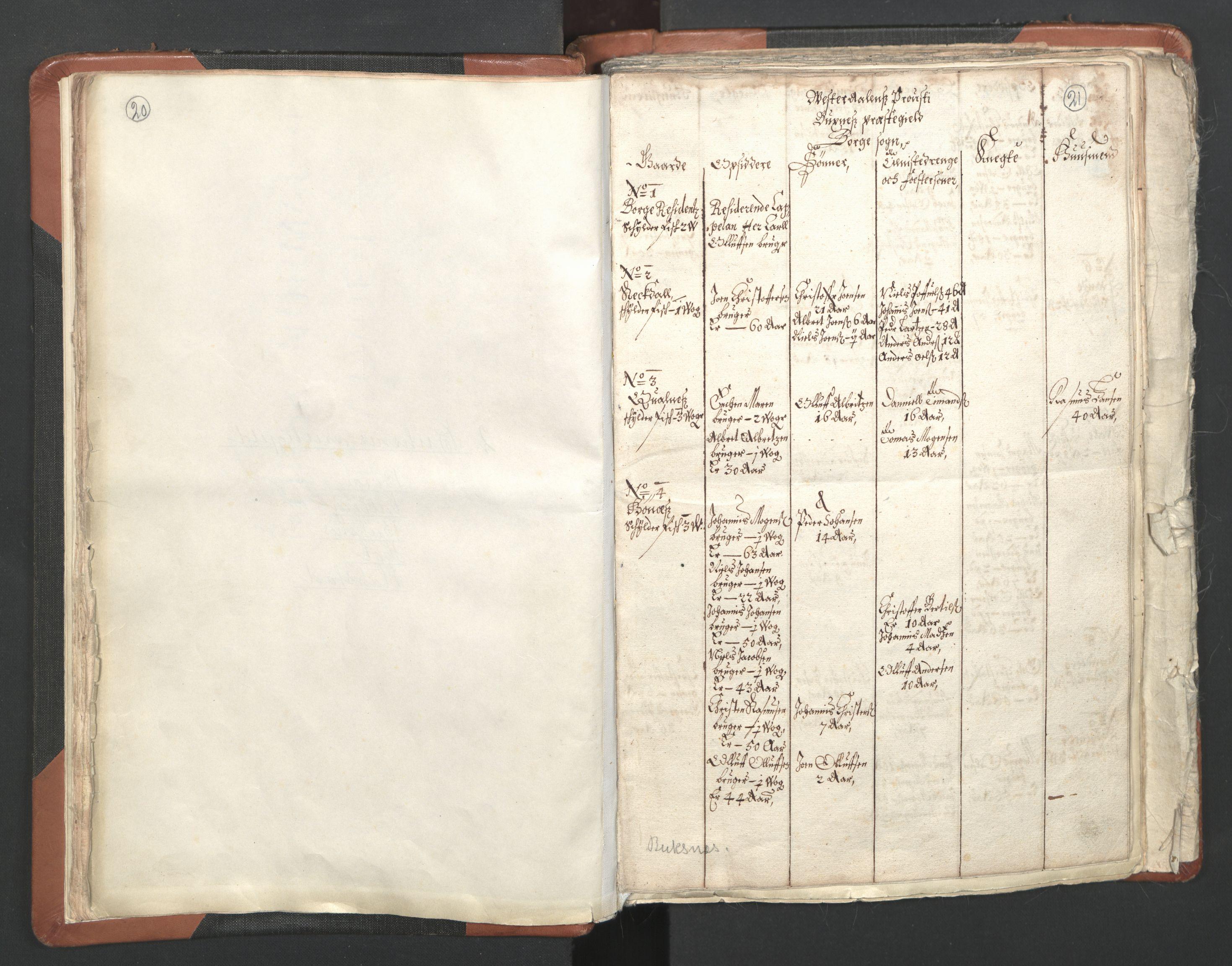 RA, Sogneprestenes manntall 1664-1666, nr. 36: Lofoten og Vesterålen prosti, Senja prosti og Troms prosti, 1664-1666, s. 20-21