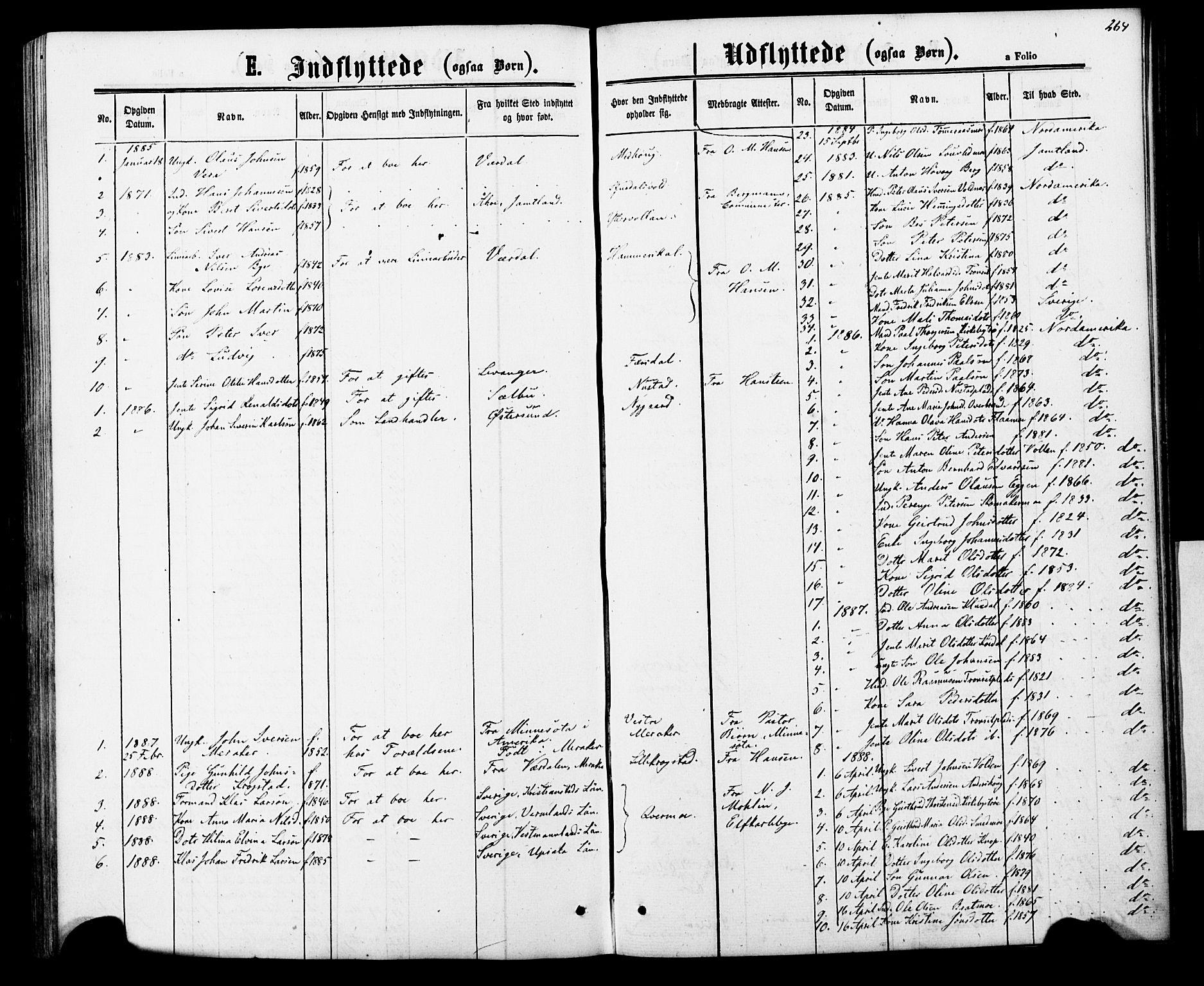 SAT, Ministerialprotokoller, klokkerbøker og fødselsregistre - Nord-Trøndelag, 706/L0049: Klokkerbok nr. 706C01, 1864-1895, s. 264