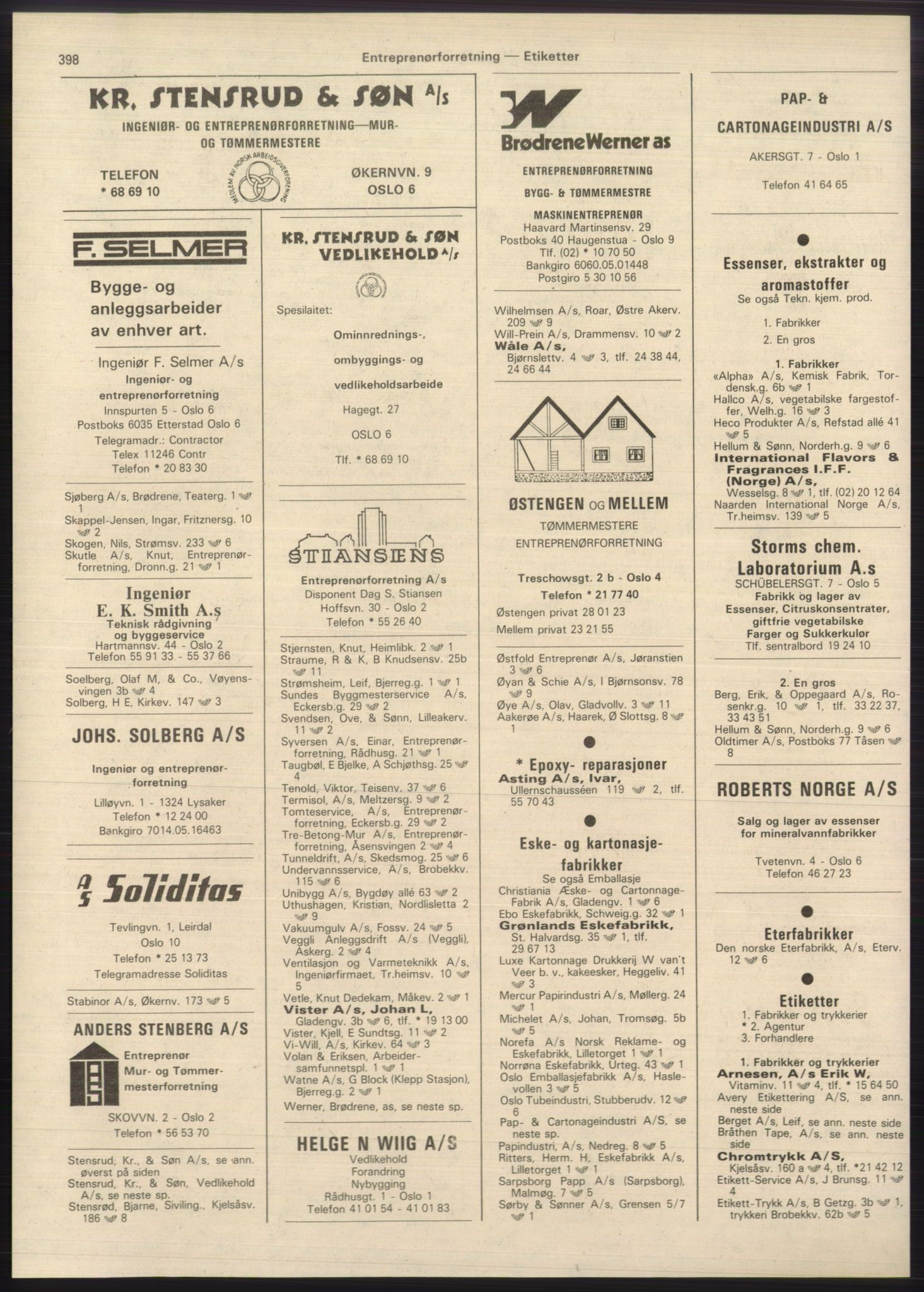 PUBL, Kristiania/Oslo adressebok, 1980-1981, s. 398