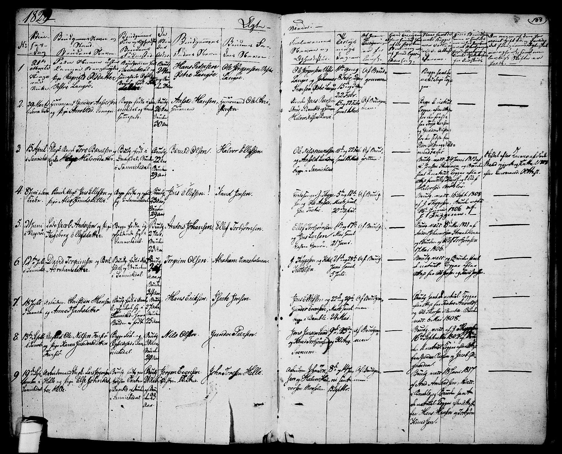 SAKO, Sannidal kirkebøker, F/Fa/L0005: Ministerialbok nr. 5, 1823-1830, s. 168