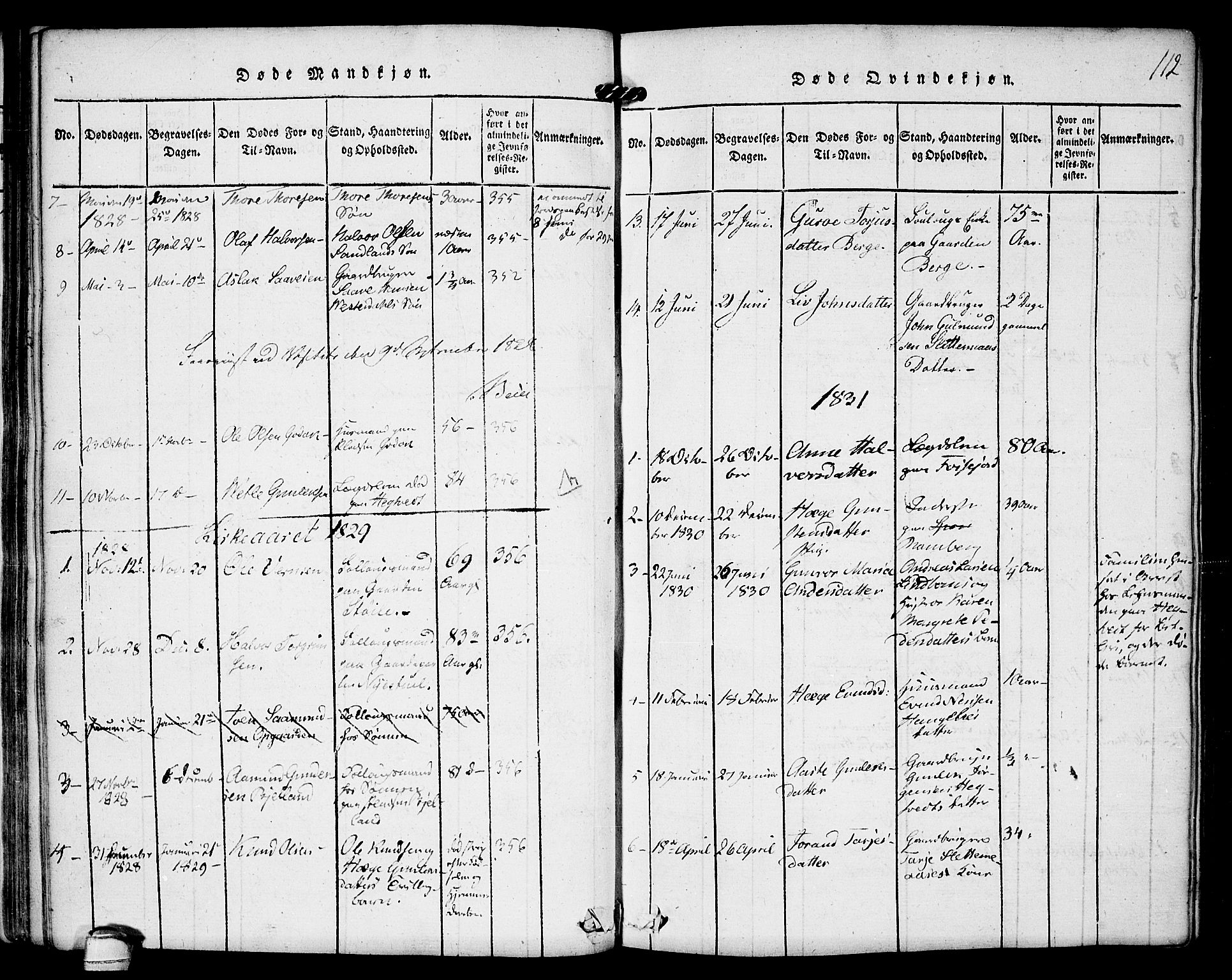 SAKO, Kviteseid kirkebøker, F/Fb/L0001: Ministerialbok nr. II 1, 1815-1836, s. 112