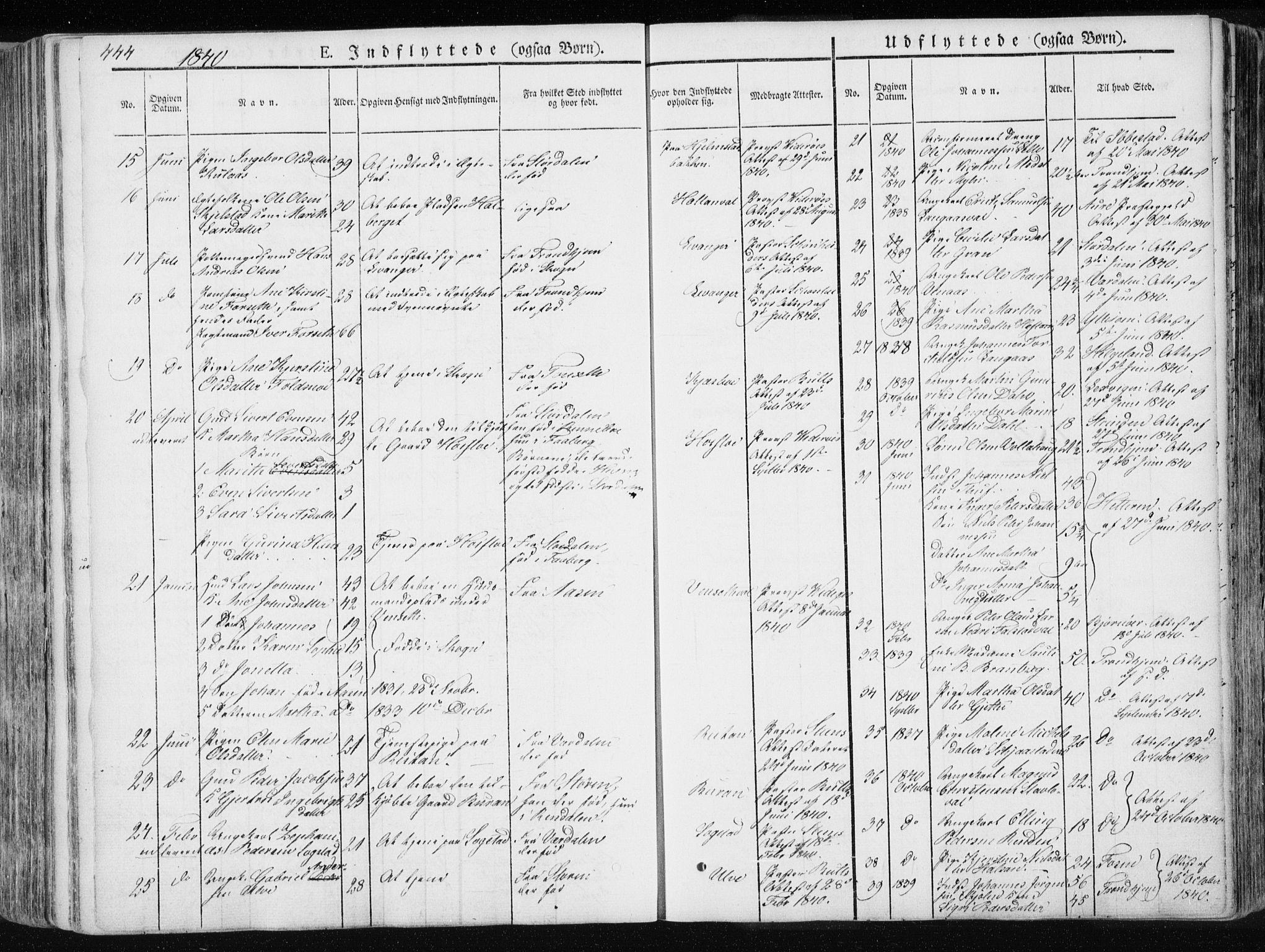 SAT, Ministerialprotokoller, klokkerbøker og fødselsregistre - Nord-Trøndelag, 717/L0154: Ministerialbok nr. 717A06 /1, 1836-1849, s. 444