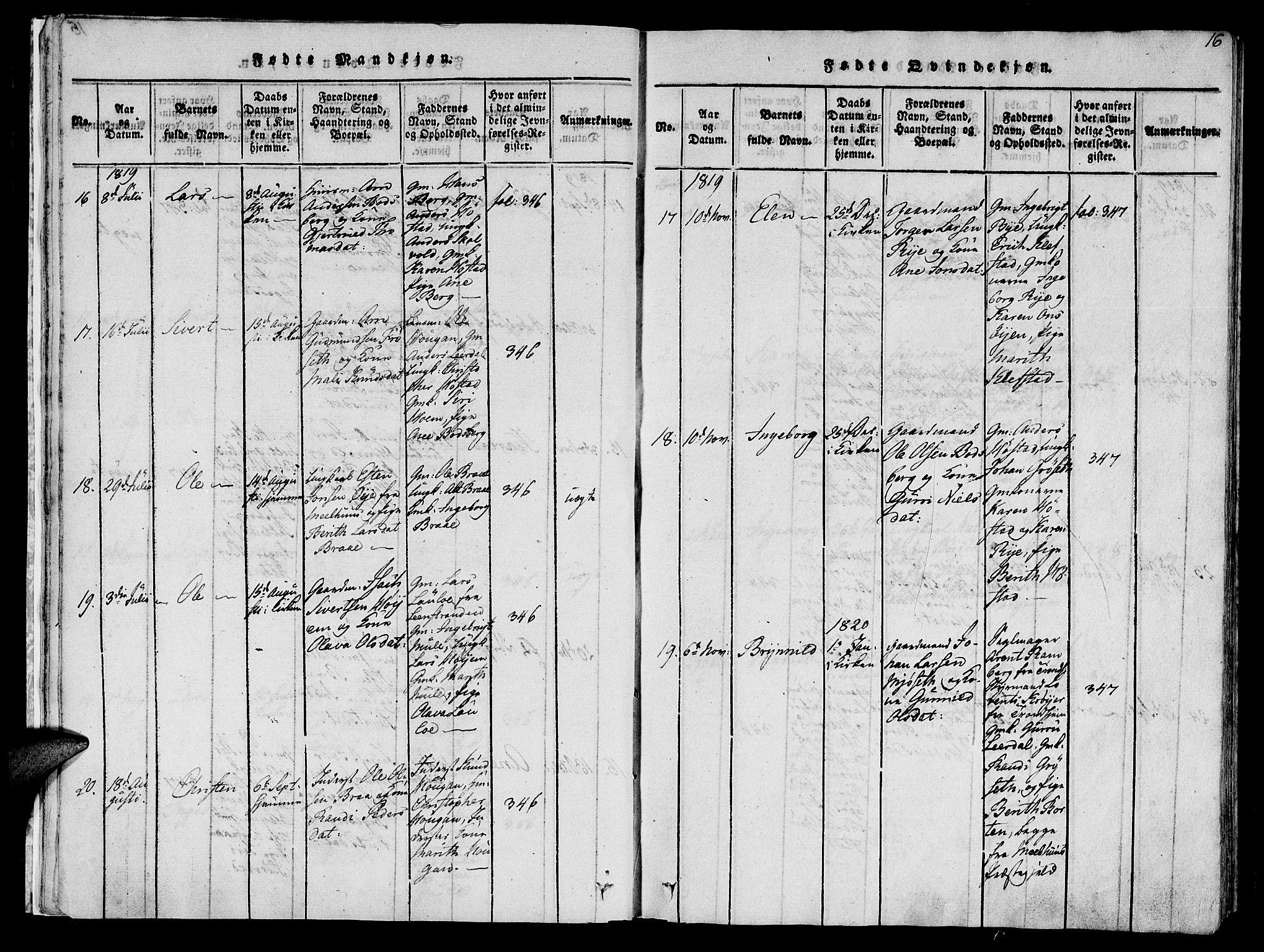 SAT, Ministerialprotokoller, klokkerbøker og fødselsregistre - Sør-Trøndelag, 612/L0372: Ministerialbok nr. 612A06 /1, 1816-1828, s. 16