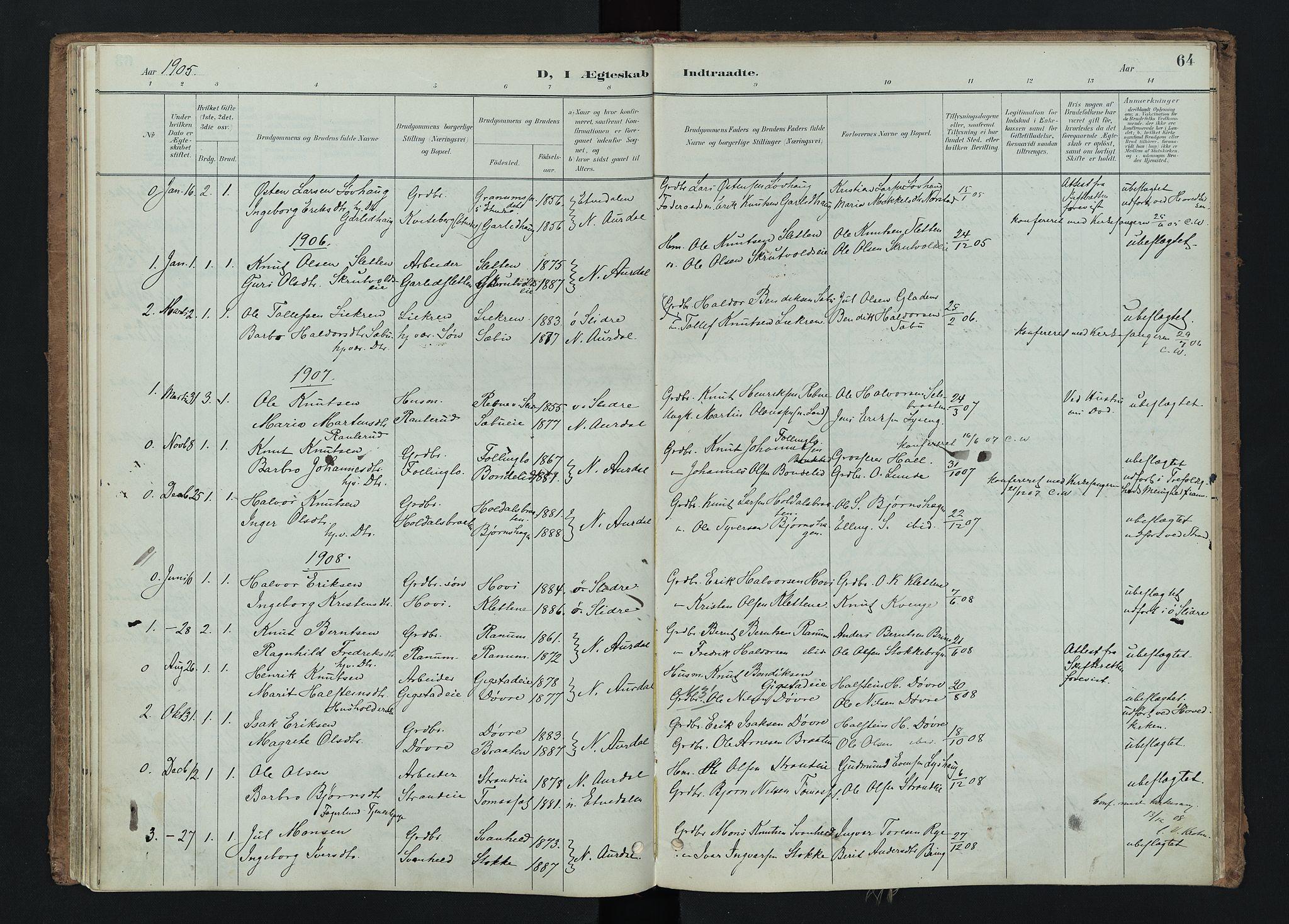 SAH, Nord-Aurdal prestekontor, Ministerialbok nr. 15, 1896-1914, s. 64