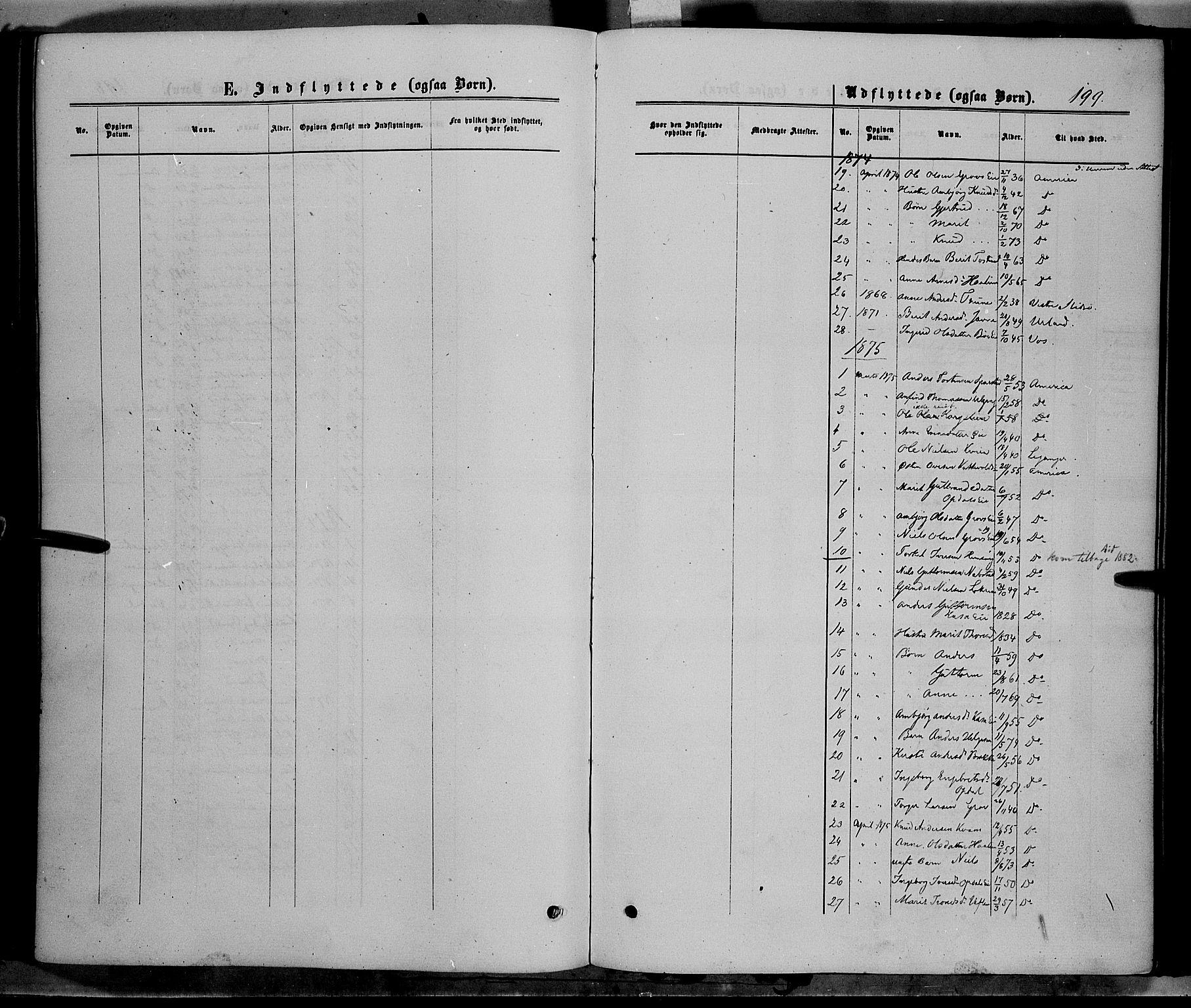 SAH, Vang prestekontor, Valdres, Ministerialbok nr. 7, 1865-1881, s. 199
