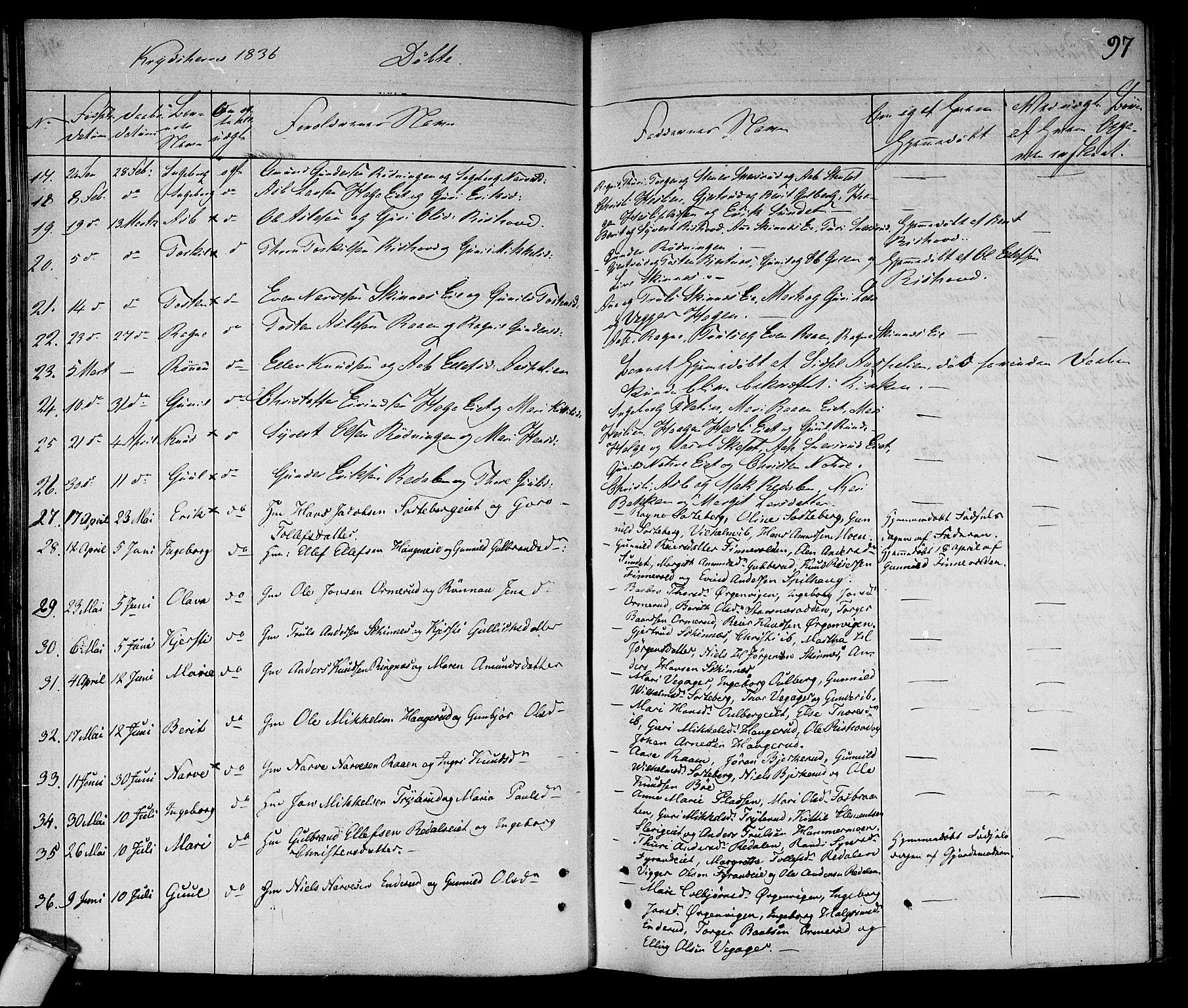 SAKO, Sigdal kirkebøker, F/Fa/L0006: Ministerialbok nr. I 6 /3, 1829-1843, s. 97