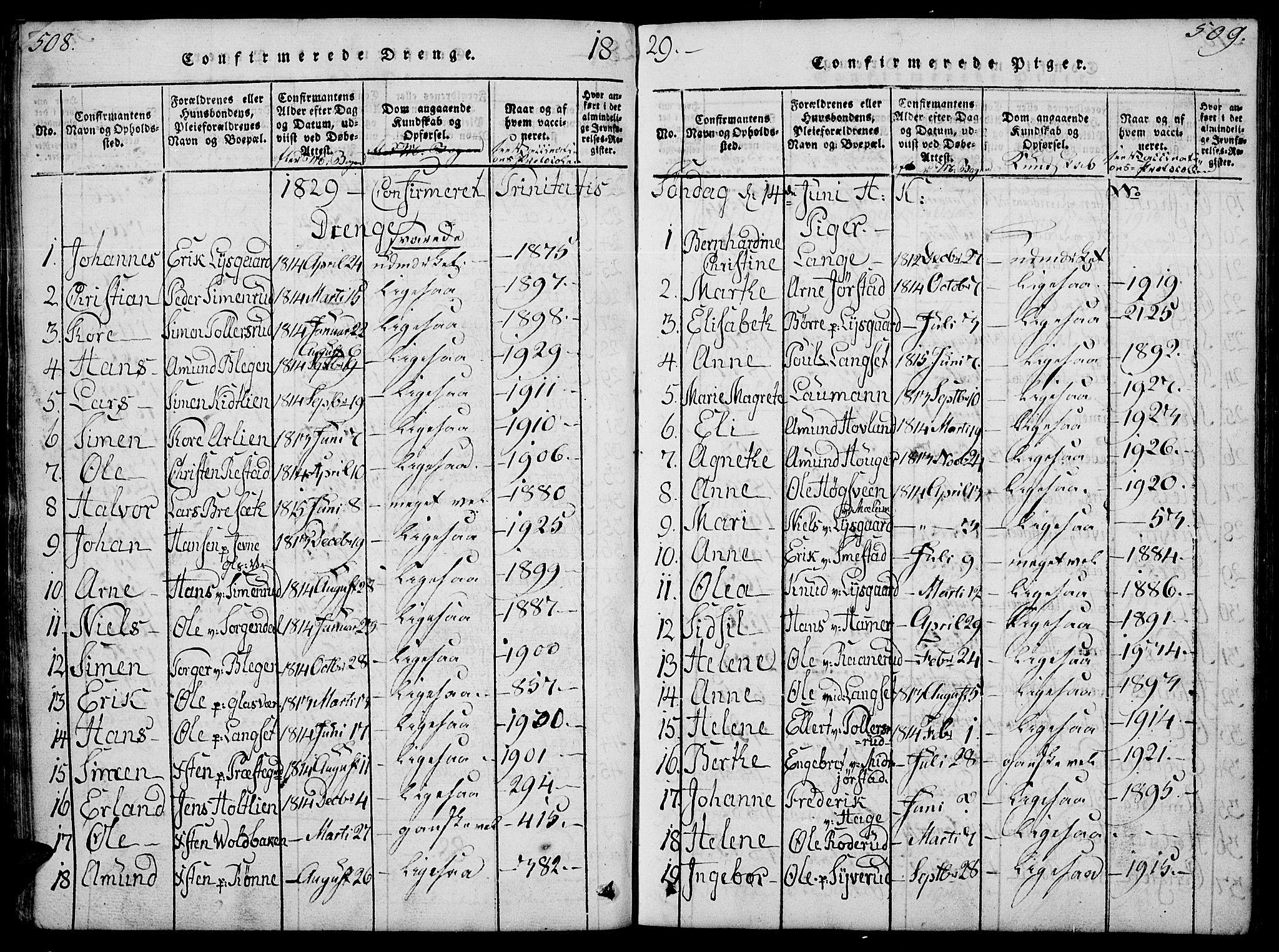 SAH, Fåberg prestekontor, Klokkerbok nr. 4, 1818-1837, s. 508-509