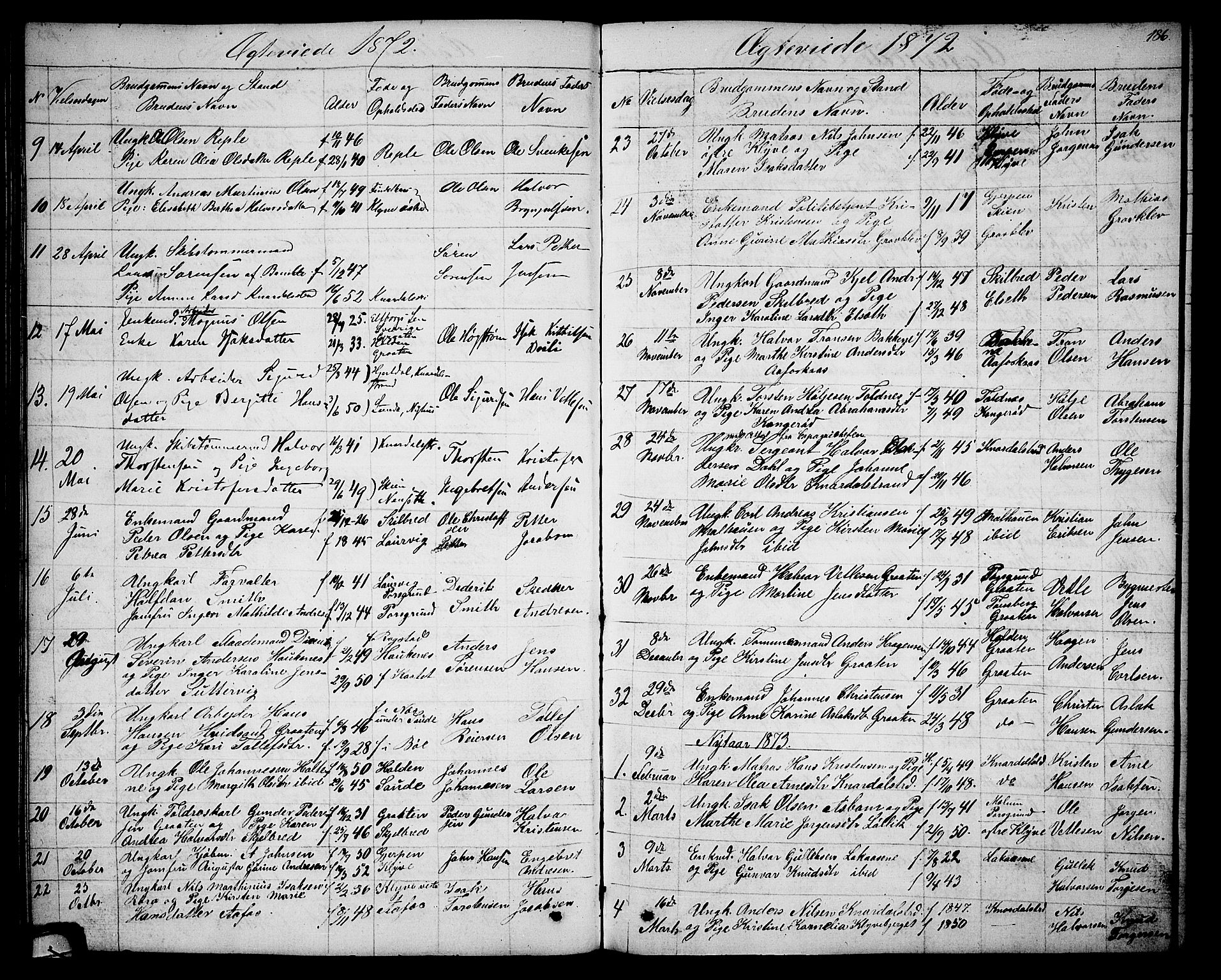 SAKO, Solum kirkebøker, G/Ga/L0004: Klokkerbok nr. I 4, 1859-1876, s. 186
