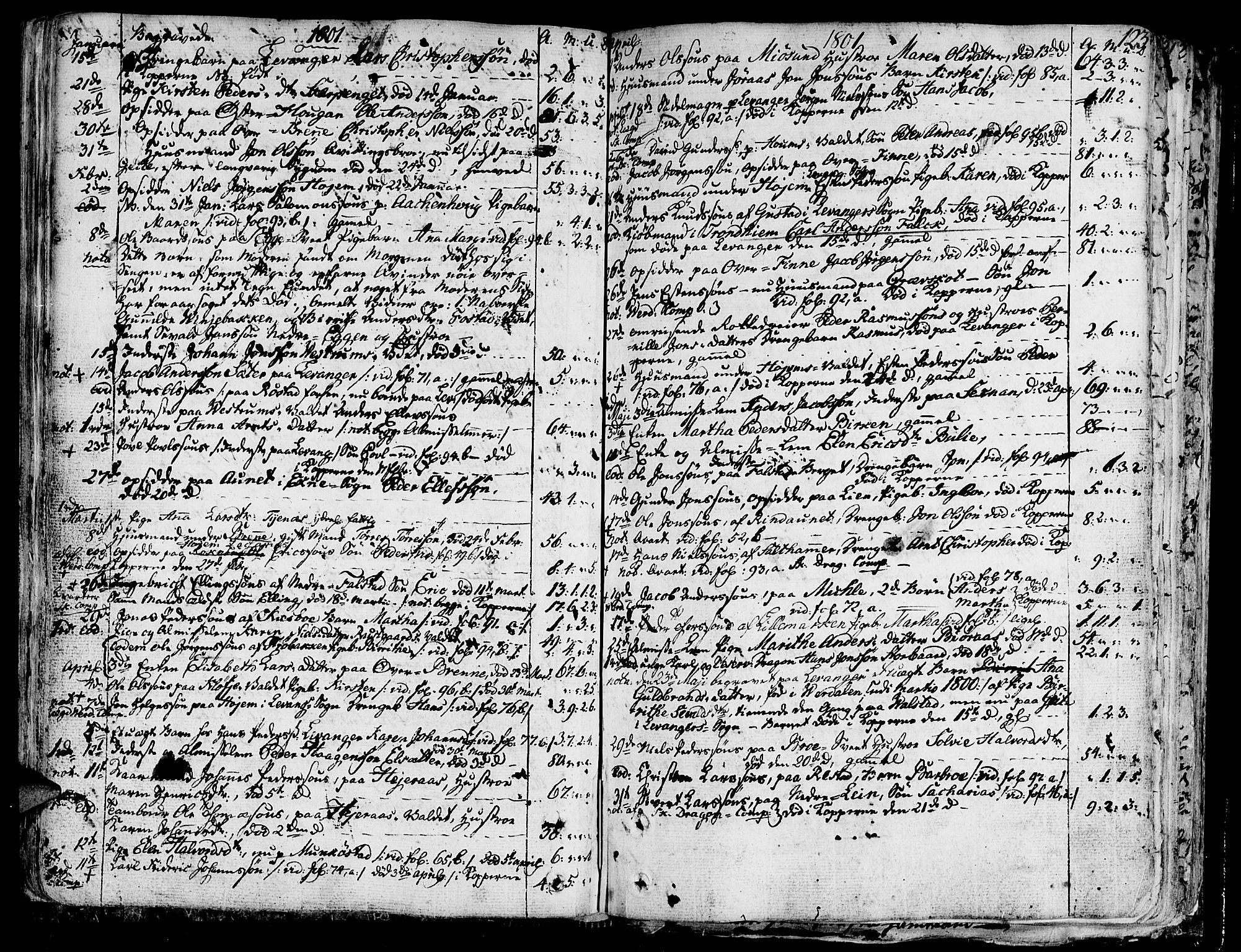 SAT, Ministerialprotokoller, klokkerbøker og fødselsregistre - Nord-Trøndelag, 717/L0142: Ministerialbok nr. 717A02 /1, 1783-1809, s. 123