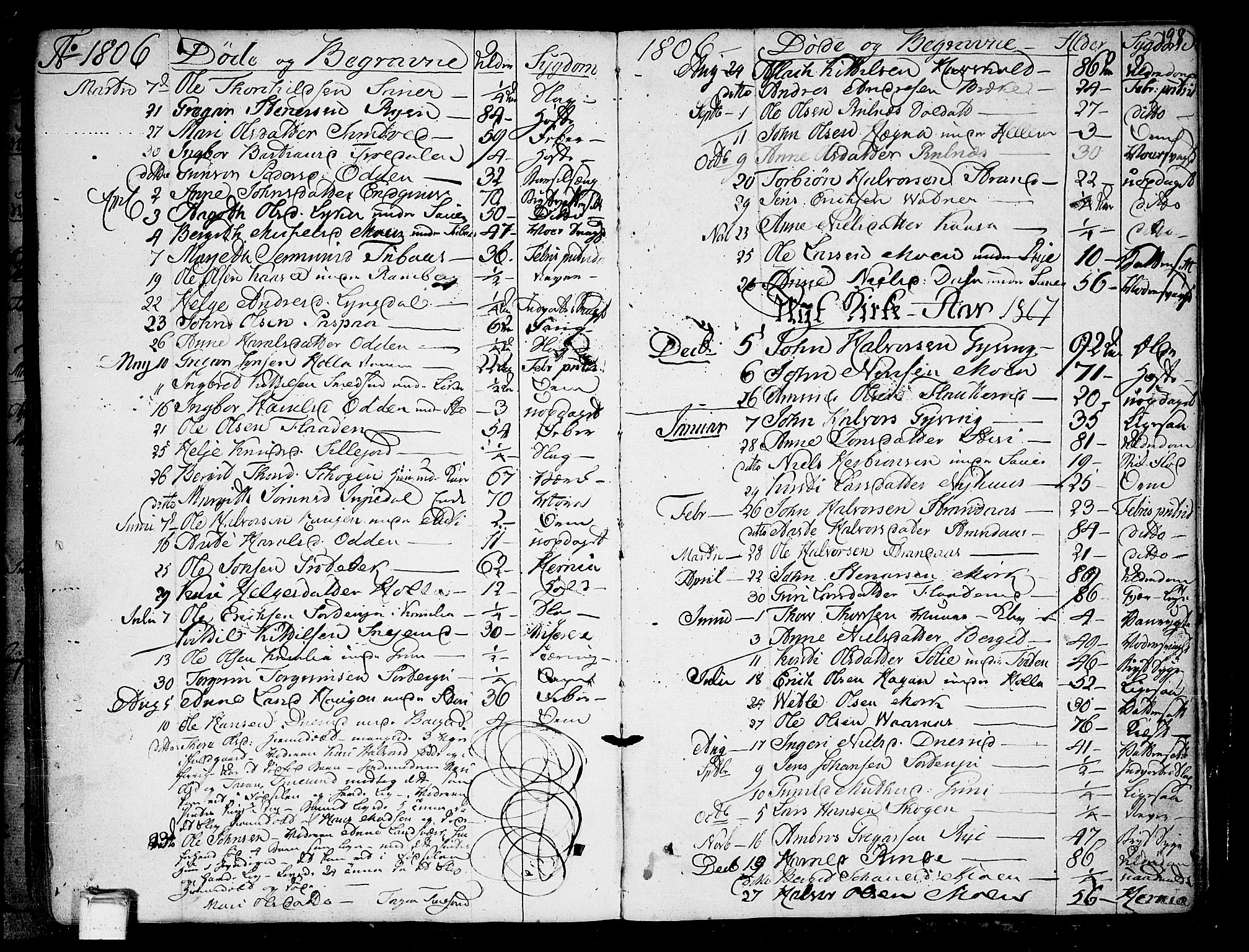 SAKO, Heddal kirkebøker, F/Fa/L0004: Ministerialbok nr. I 4, 1784-1814, s. 198