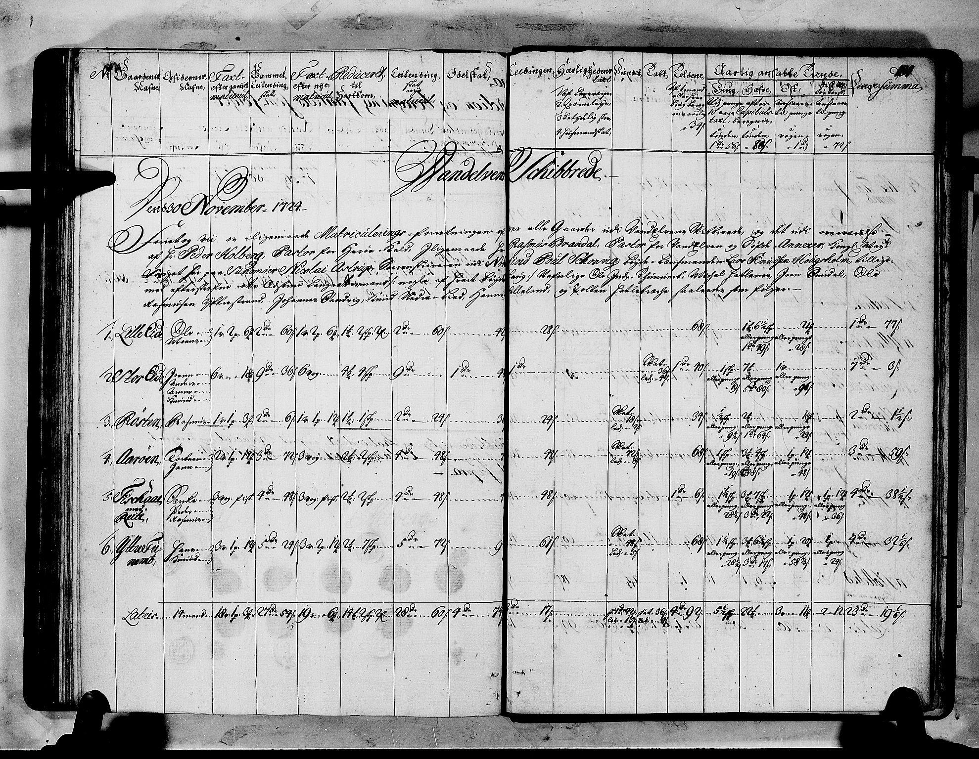 RA, Rentekammeret inntil 1814, Realistisk ordnet avdeling, N/Nb/Nbf/L0151: Sunnmøre matrikkelprotokoll, 1724, s. 183b-184a