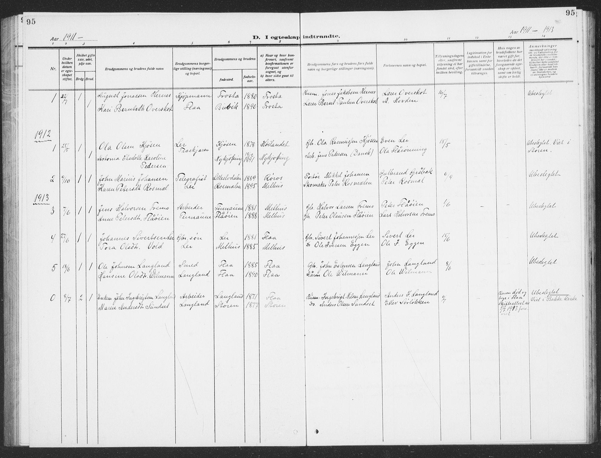 SAT, Ministerialprotokoller, klokkerbøker og fødselsregistre - Sør-Trøndelag, 693/L1124: Klokkerbok nr. 693C05, 1911-1941, s. 95