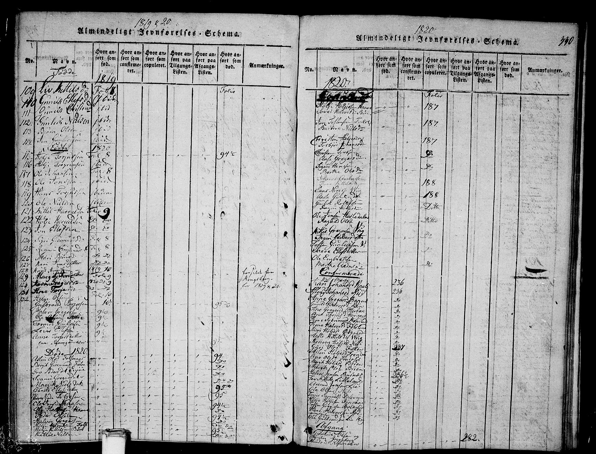SAKO, Gransherad kirkebøker, G/Ga/L0001: Klokkerbok nr. I 1, 1815-1842, s. 330