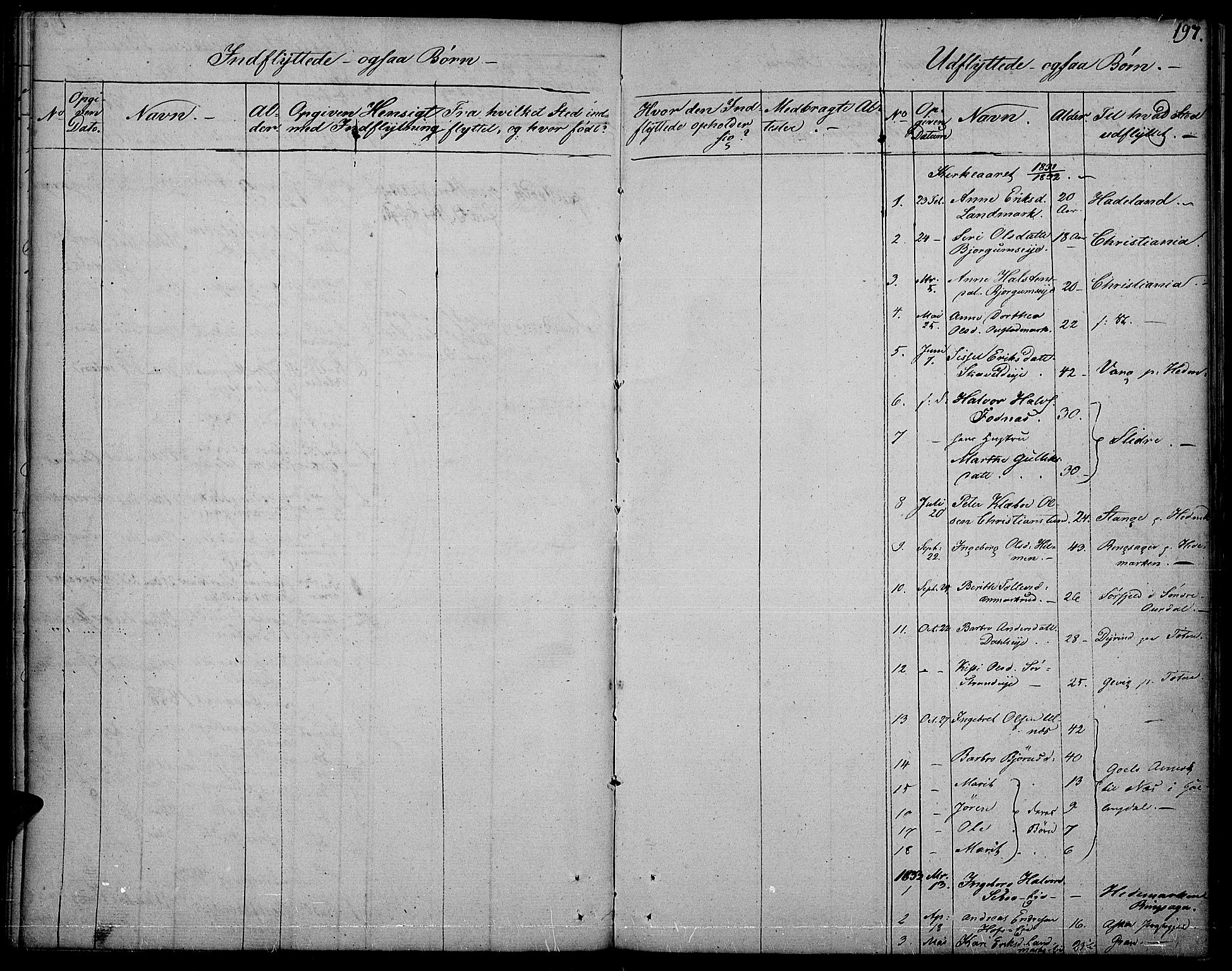SAH, Nord-Aurdal prestekontor, Ministerialbok nr. 3, 1828-1841, s. 197