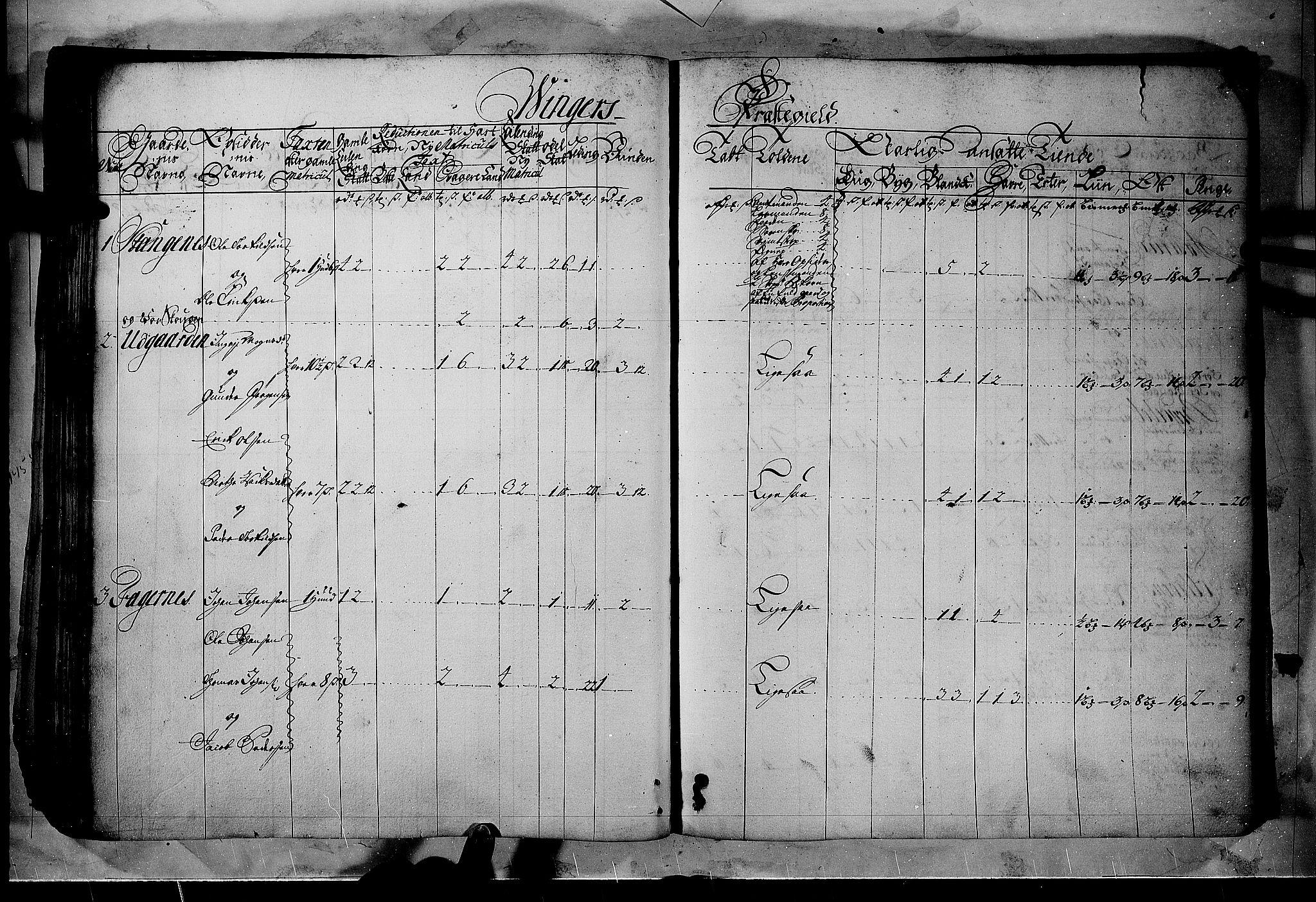 RA, Rentekammeret inntil 1814, Realistisk ordnet avdeling, N/Nb/Nbf/L0102: Solør, Østerdalen og Odal matrikkelprotokoll, 1723, s. 147b-148a