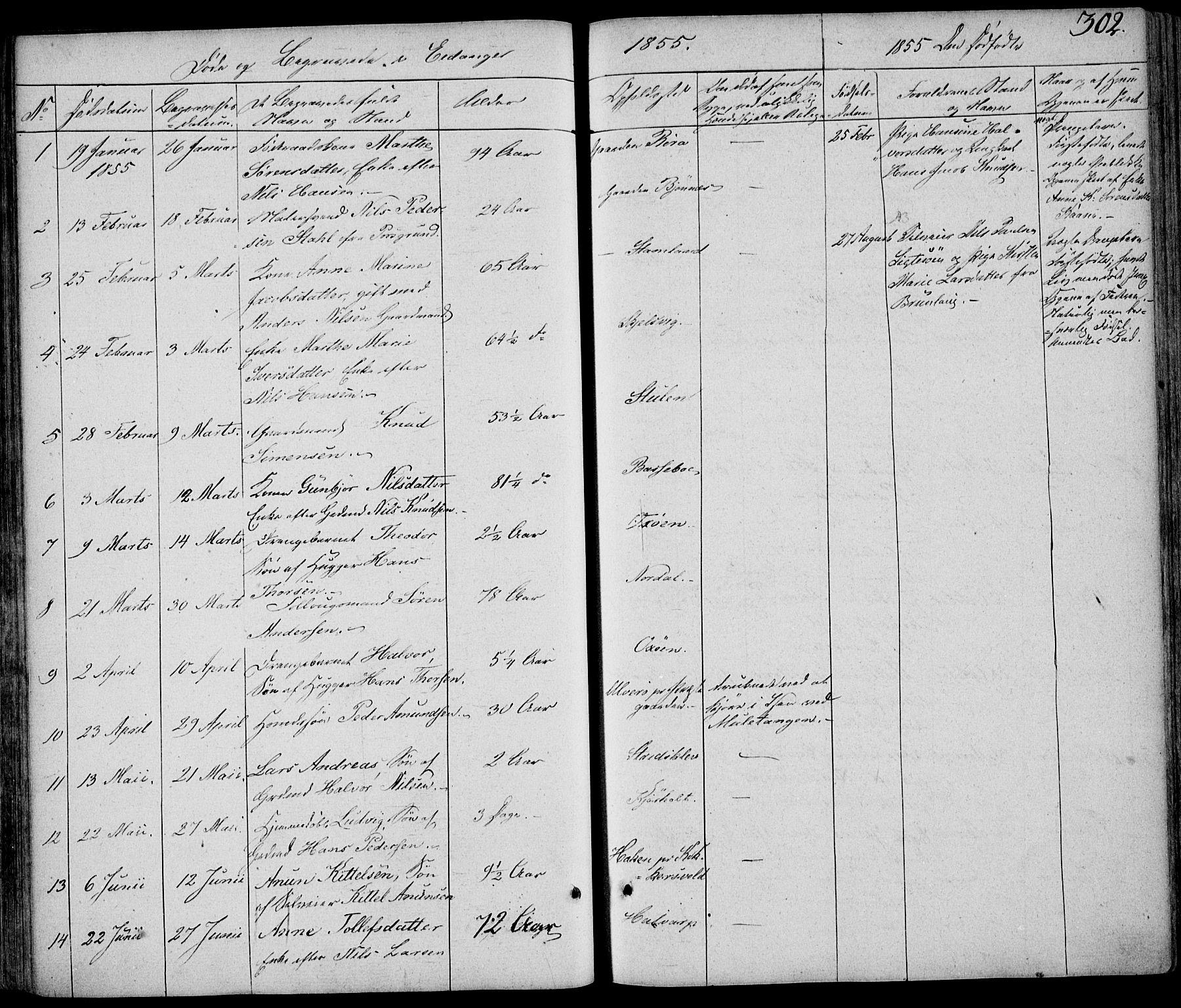 SAKO, Eidanger kirkebøker, F/Fa/L0008: Ministerialbok nr. 8, 1831-1858, s. 302