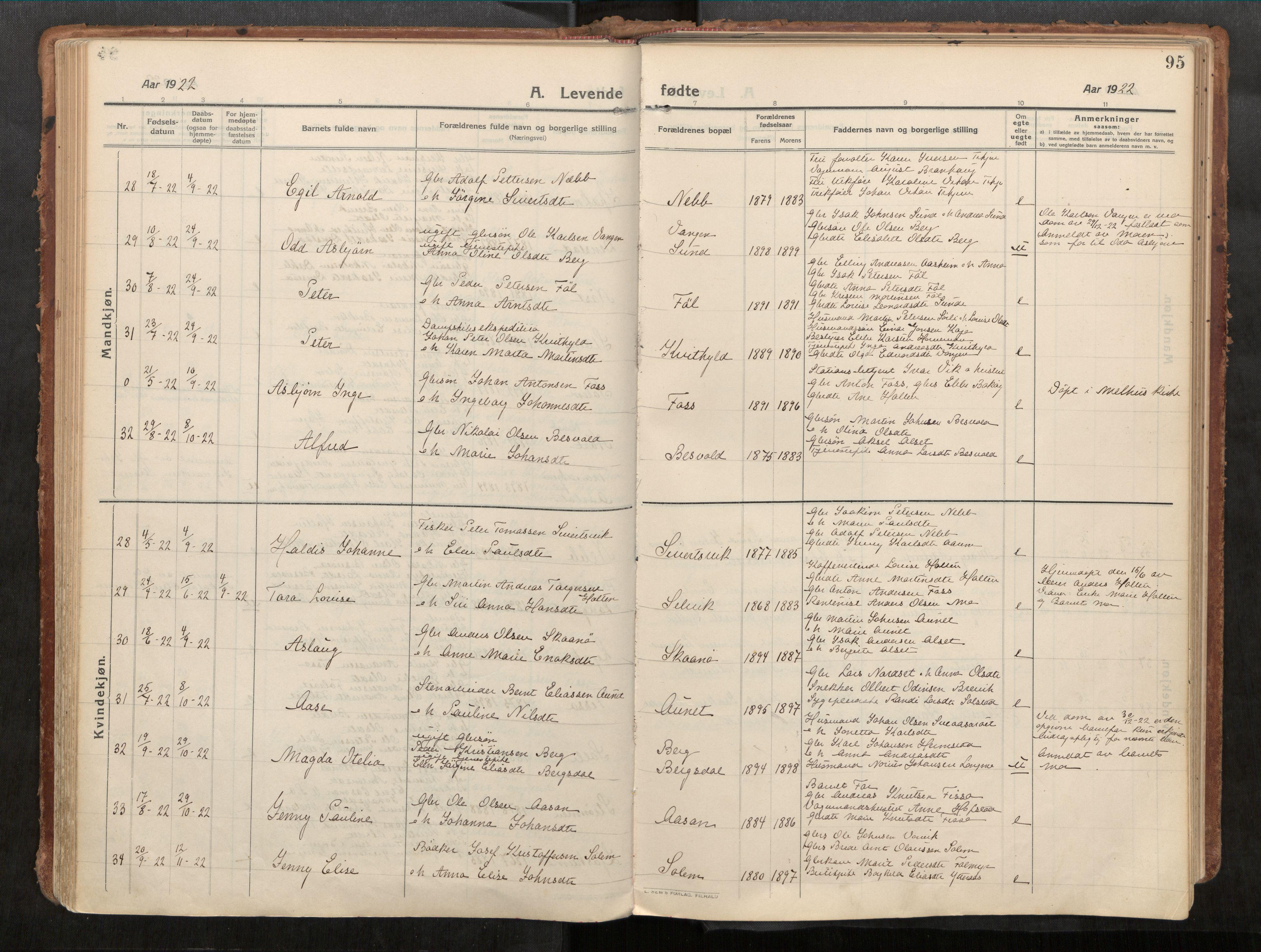 SAT, Stadsbygd sokneprestkontor, I/I1/I1a/L0001: Ministerialbok nr. 1, 1911-1929, s. 95