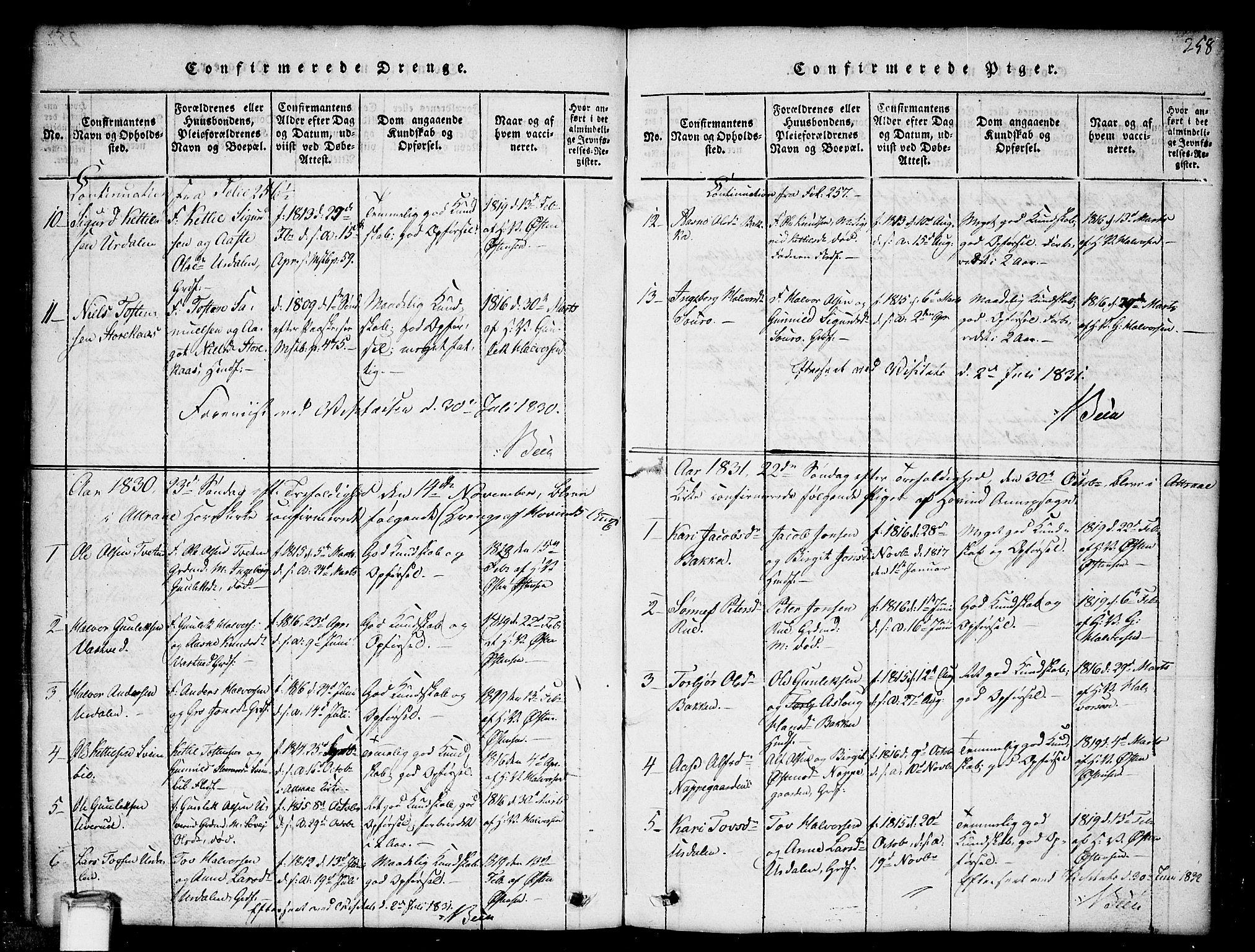 SAKO, Gransherad kirkebøker, G/Gb/L0001: Klokkerbok nr. II 1, 1815-1860, s. 258