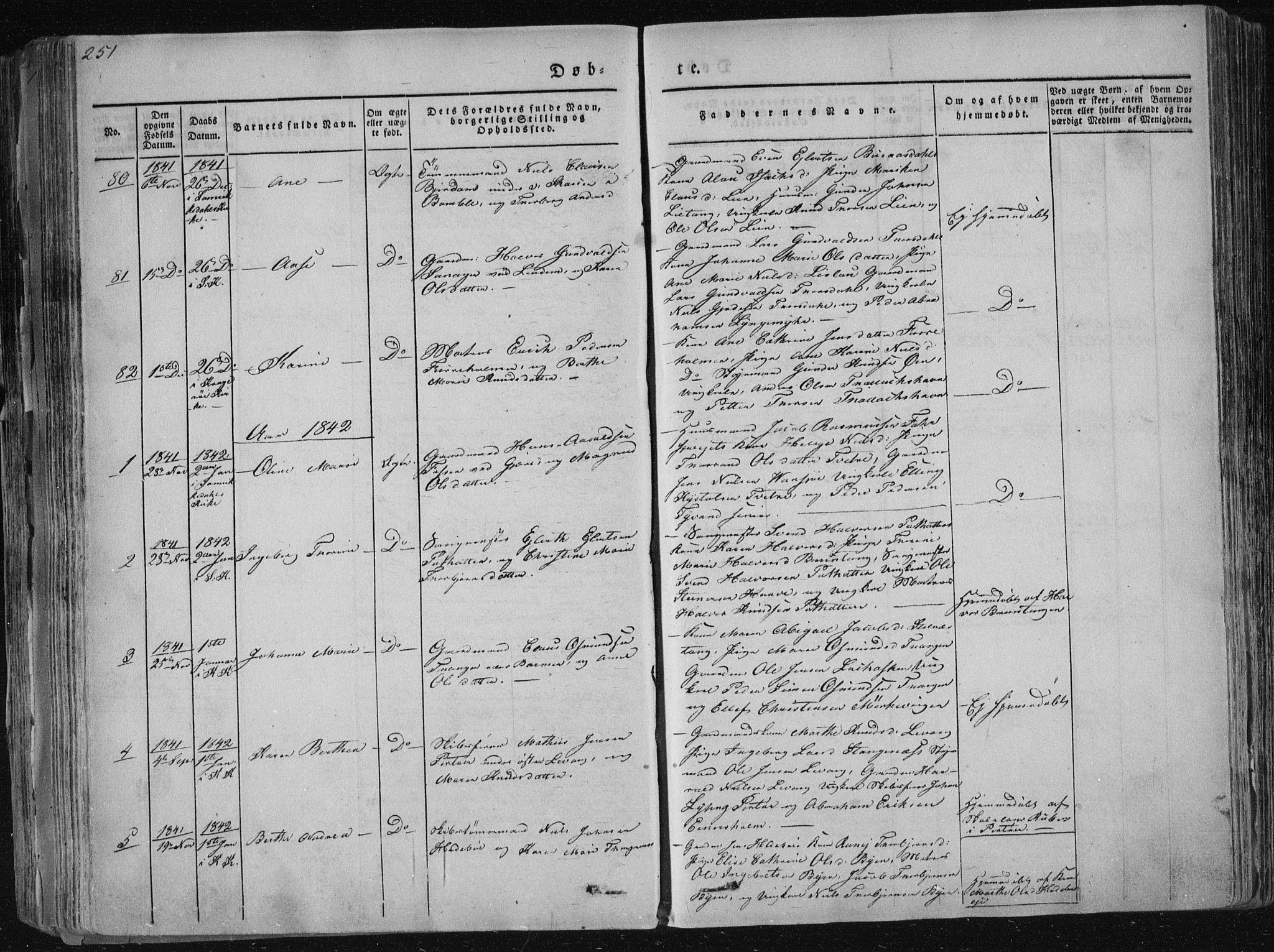 SAKO, Sannidal kirkebøker, F/Fa/L0006: Ministerialbok nr. 6, 1831-1847, s. 251