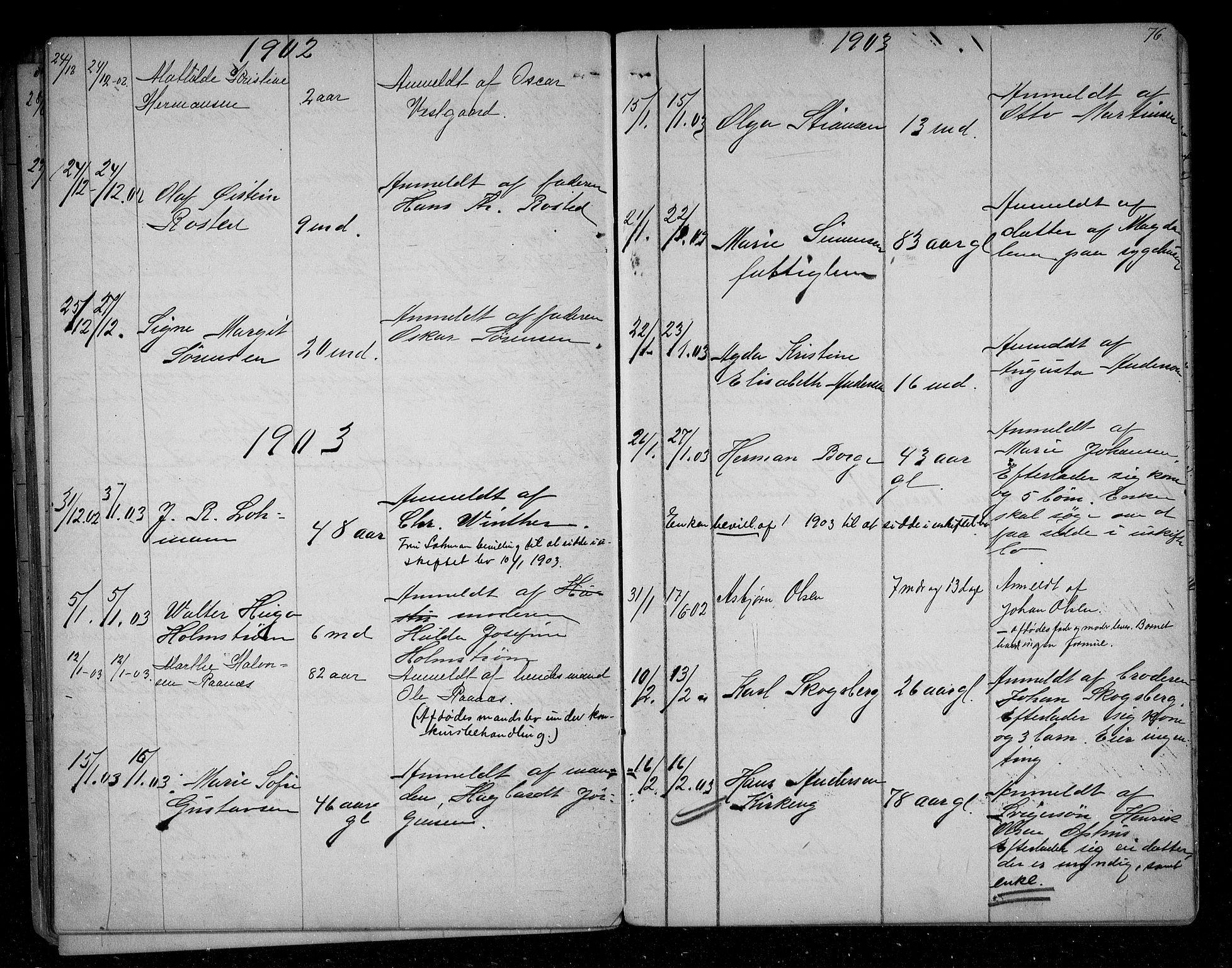 SAO, Sarpsborg byfogd, H/Ha/Haa/L0001: Dødsfallsprotokoll, 1880-1904, s. 75b-76a
