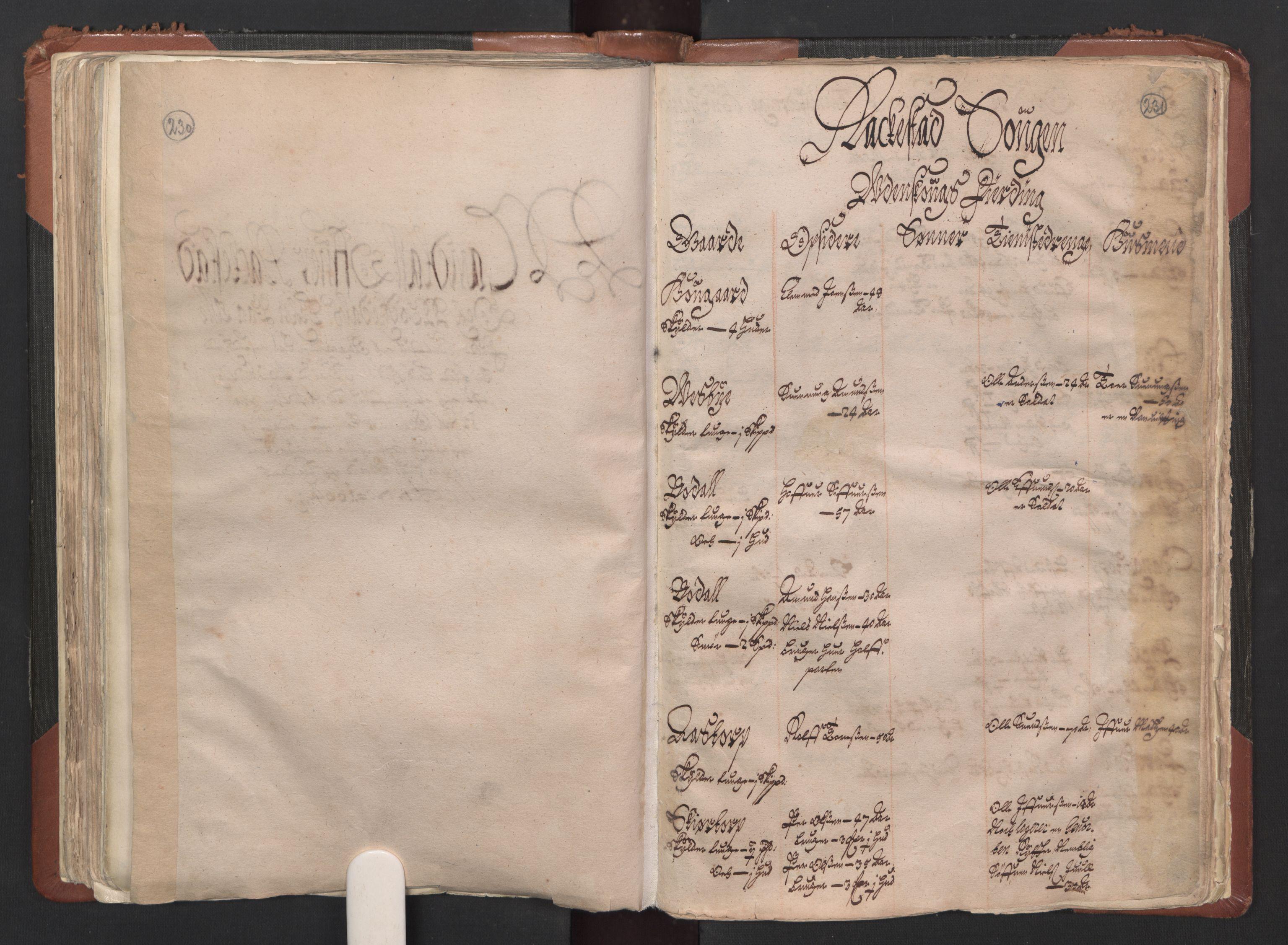 RA, Fogdenes og sorenskrivernes manntall 1664-1666, nr. 1: Fogderier (len og skipreider) i nåværende Østfold fylke, 1664, s. 230-231