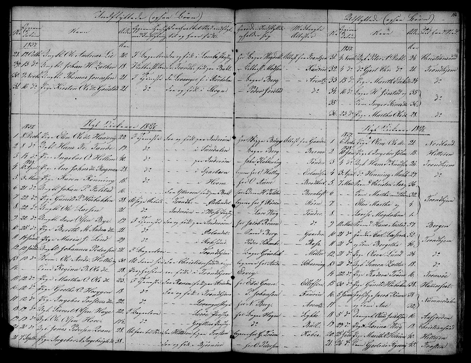 SAT, Ministerialprotokoller, klokkerbøker og fødselsregistre - Sør-Trøndelag, 604/L0182: Ministerialbok nr. 604A03, 1818-1850, s. 156
