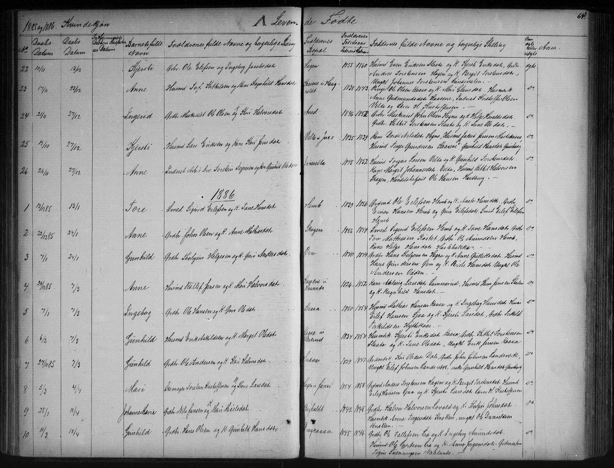 SAKO, Sauherad kirkebøker, G/Ga/L0003: Klokkerbok nr. I 3, 1866-1905, s. 65