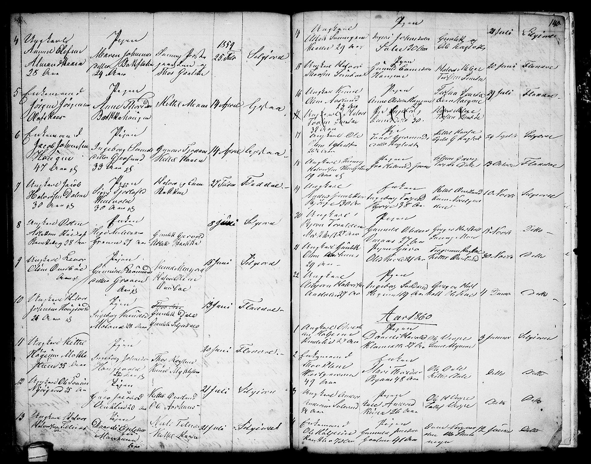SAKO, Seljord kirkebøker, G/Ga/L0002: Klokkerbok nr. I 2, 1838-1866, s. 140