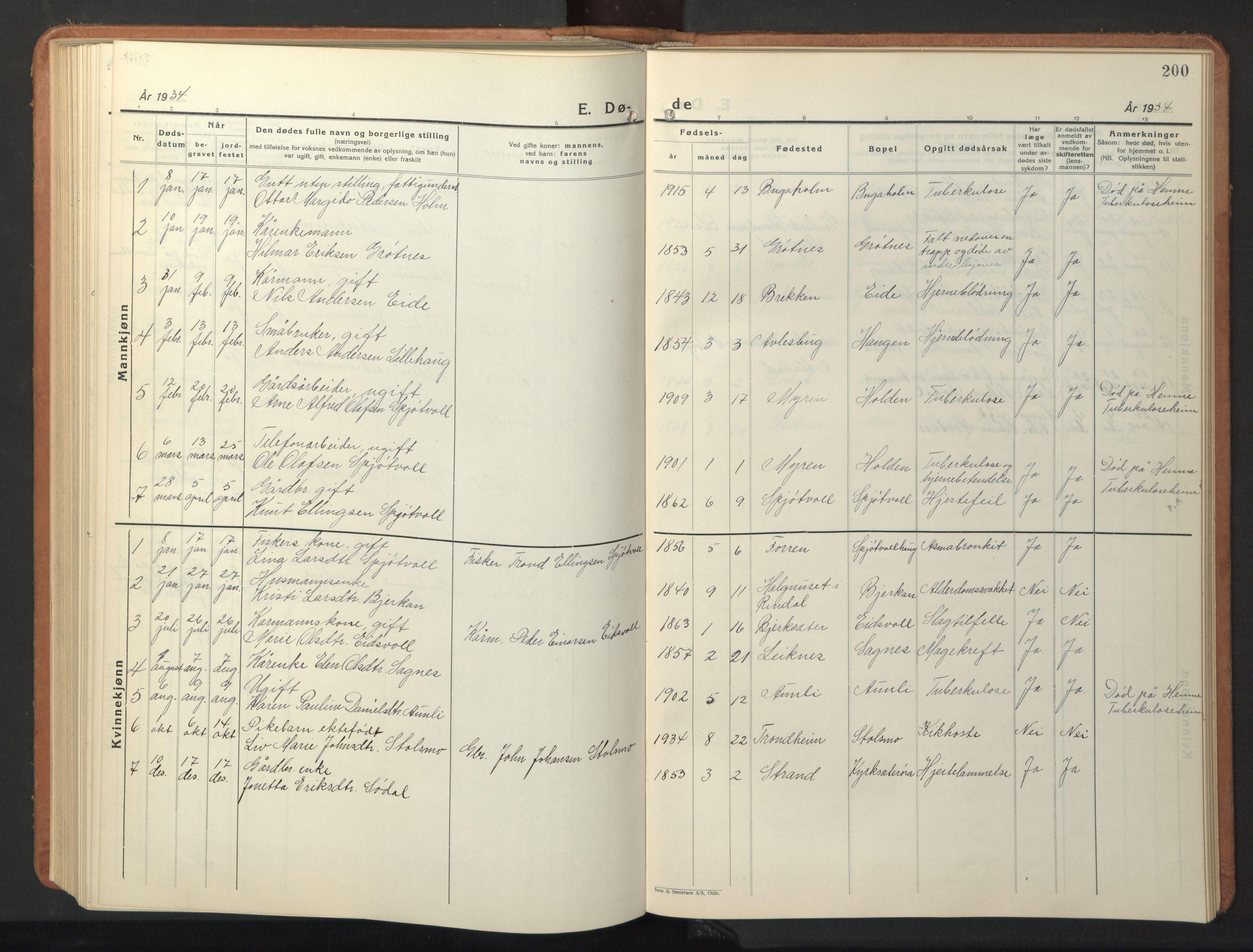 SAT, Ministerialprotokoller, klokkerbøker og fødselsregistre - Sør-Trøndelag, 630/L0508: Klokkerbok nr. 630C06, 1933-1950, s. 200
