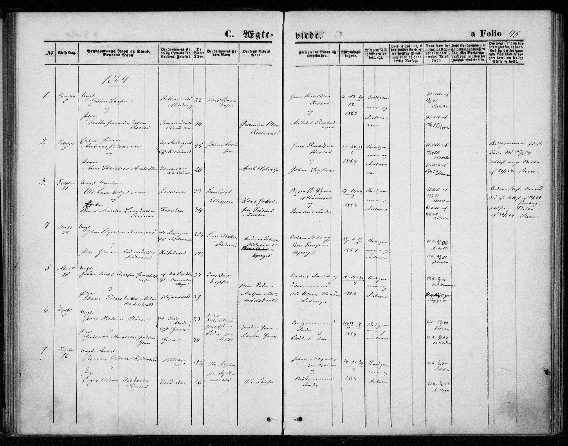 SAT, Ministerialprotokoller, klokkerbøker og fødselsregistre - Nord-Trøndelag, 721/L0206: Ministerialbok nr. 721A01, 1864-1874, s. 95