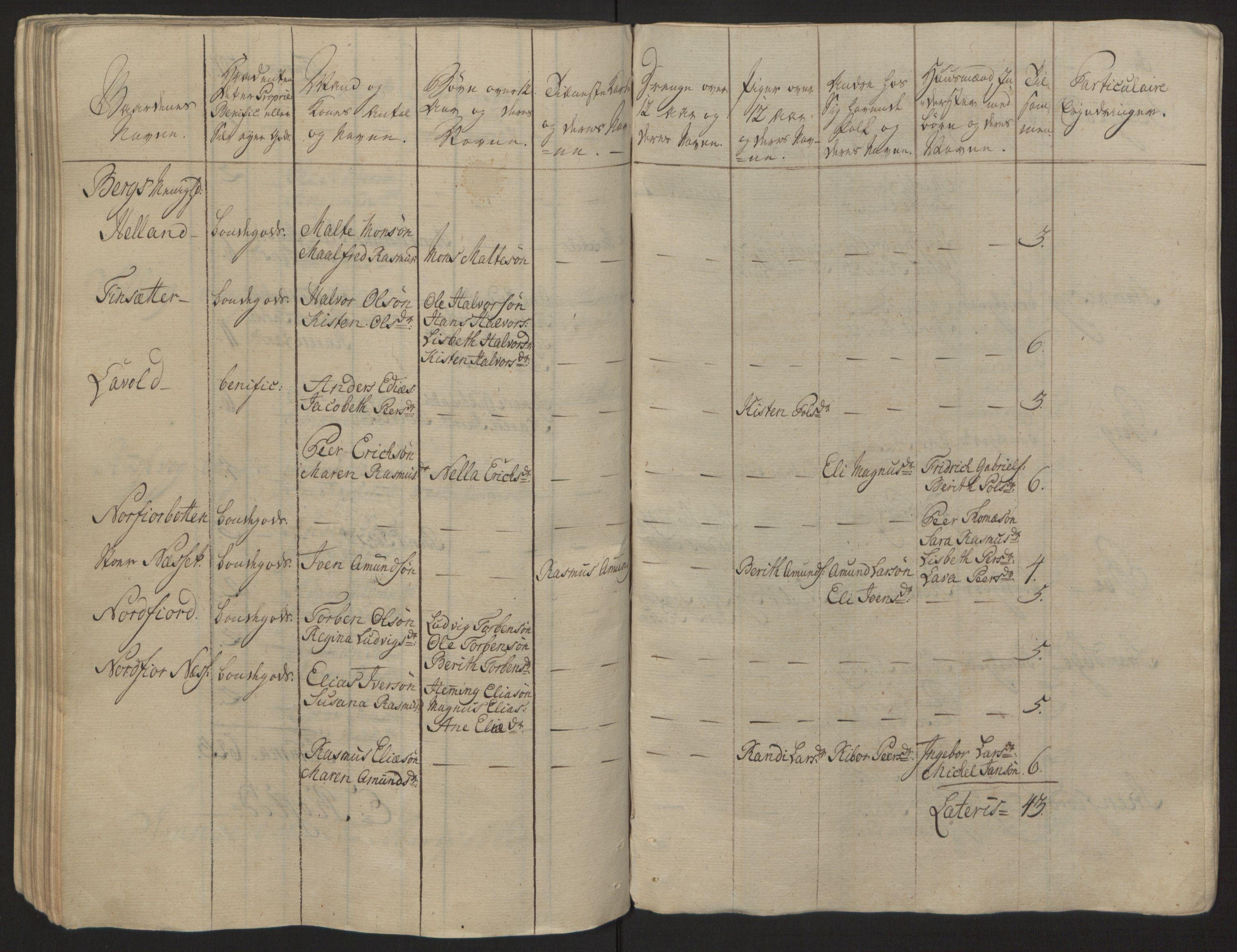 RA, Rentekammeret inntil 1814, Reviderte regnskaper, Fogderegnskap, R68/L4845: Ekstraskatten Senja og Troms, 1762-1765, s. 111