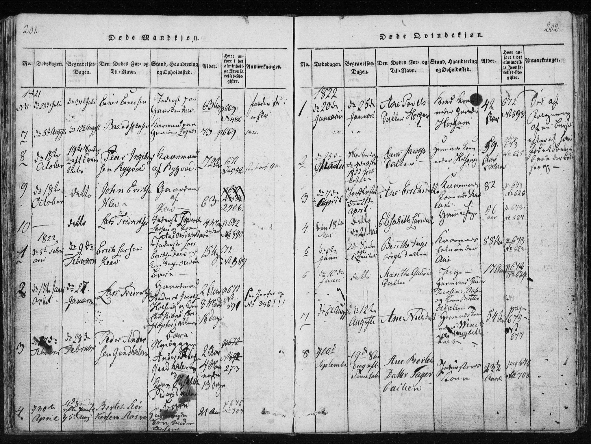 SAT, Ministerialprotokoller, klokkerbøker og fødselsregistre - Nord-Trøndelag, 749/L0469: Ministerialbok nr. 749A03, 1817-1857, s. 201-202