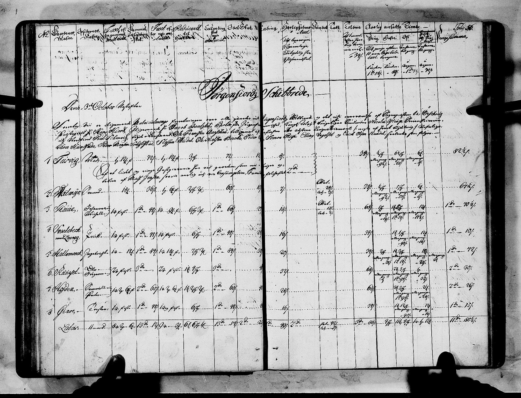 RA, Rentekammeret inntil 1814, Realistisk ordnet avdeling, N/Nb/Nbf/L0151: Sunnmøre matrikkelprotokoll, 1724, s. 55b-56a