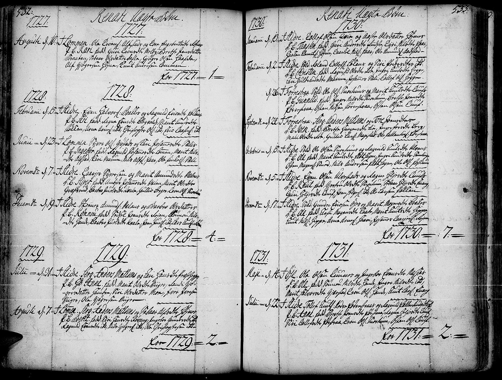 SAH, Slidre prestekontor, Ministerialbok nr. 1, 1724-1814, s. 532-533