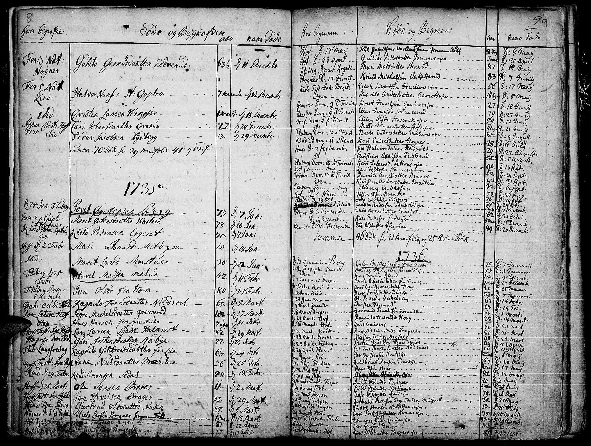 SAH, Land prestekontor, Ministerialbok nr. 4, 1733-1764, s. 8-9